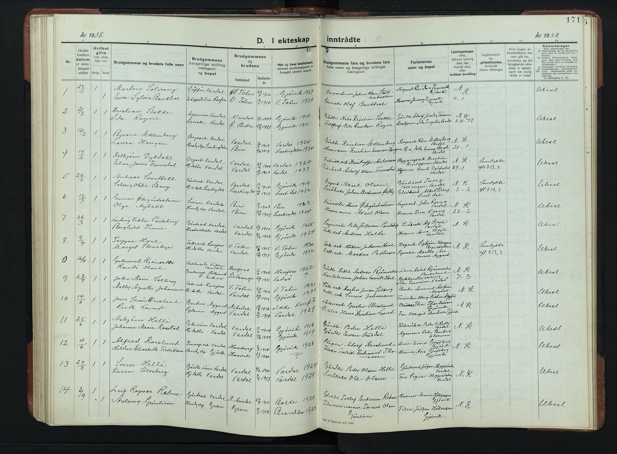 SAH, Vardal prestekontor, H/Ha/Hab/L0023: Klokkerbok nr. 23, 1929-1941, s. 171