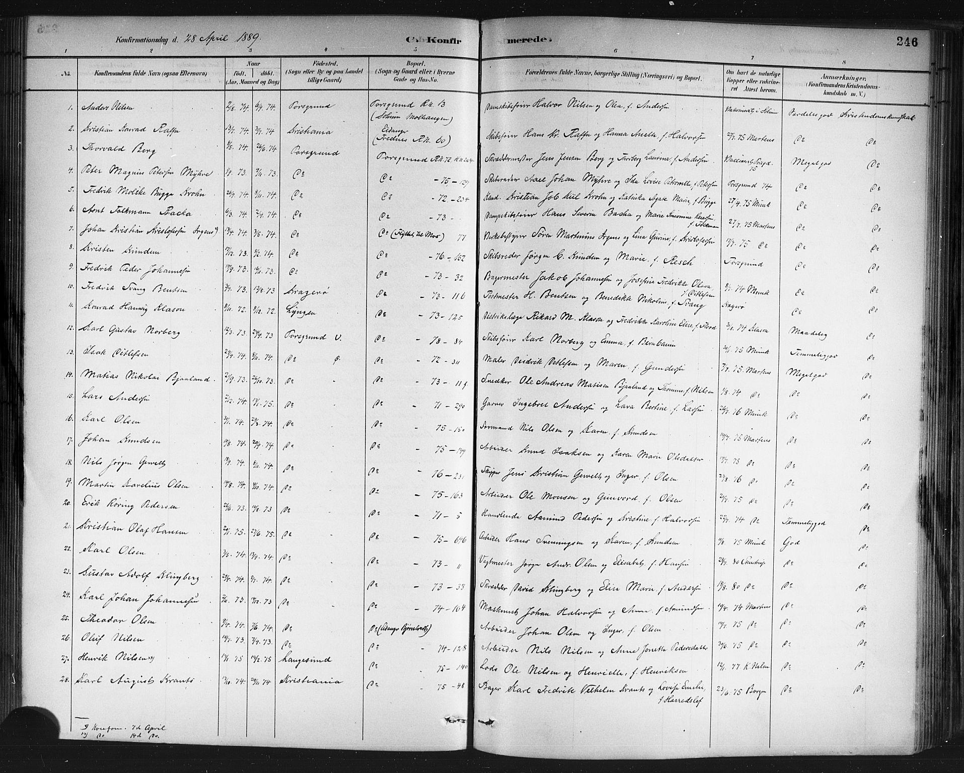 SAKO, Porsgrunn kirkebøker , G/Gb/L0005: Klokkerbok nr. II 5, 1883-1915, s. 246