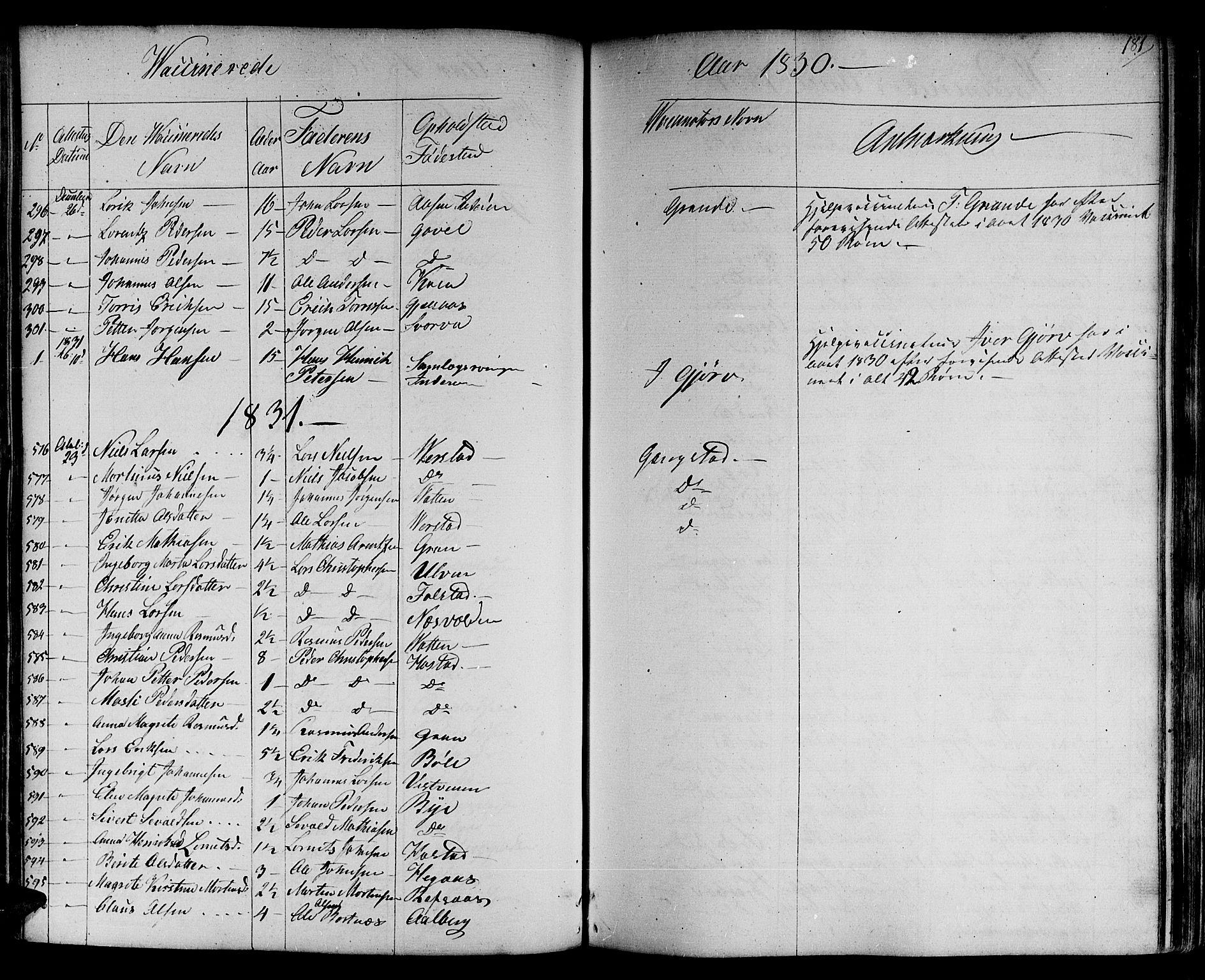 SAT, Ministerialprotokoller, klokkerbøker og fødselsregistre - Nord-Trøndelag, 730/L0277: Ministerialbok nr. 730A06 /1, 1830-1839, s. 181