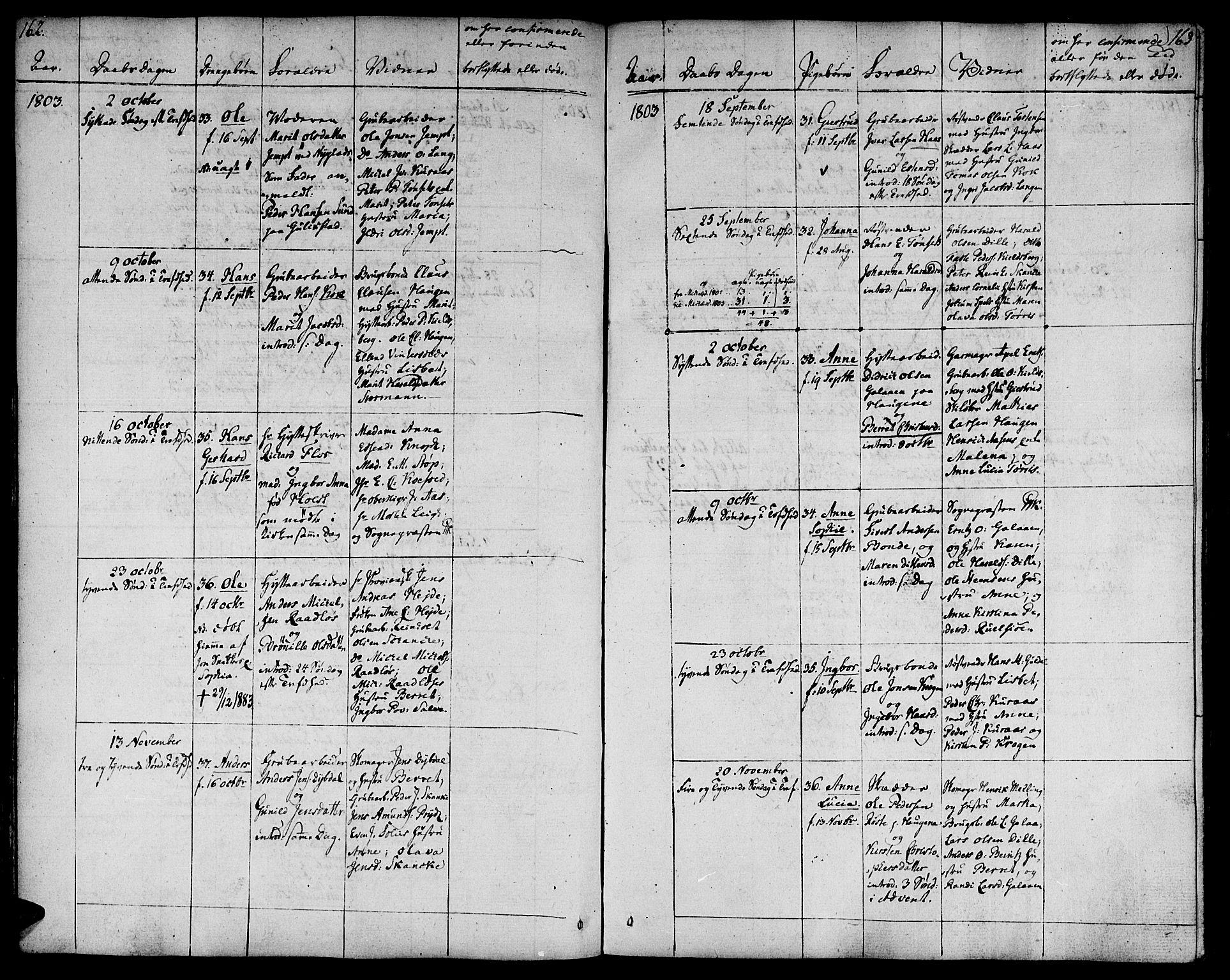 SAT, Ministerialprotokoller, klokkerbøker og fødselsregistre - Sør-Trøndelag, 681/L0927: Ministerialbok nr. 681A05, 1798-1808, s. 162-163