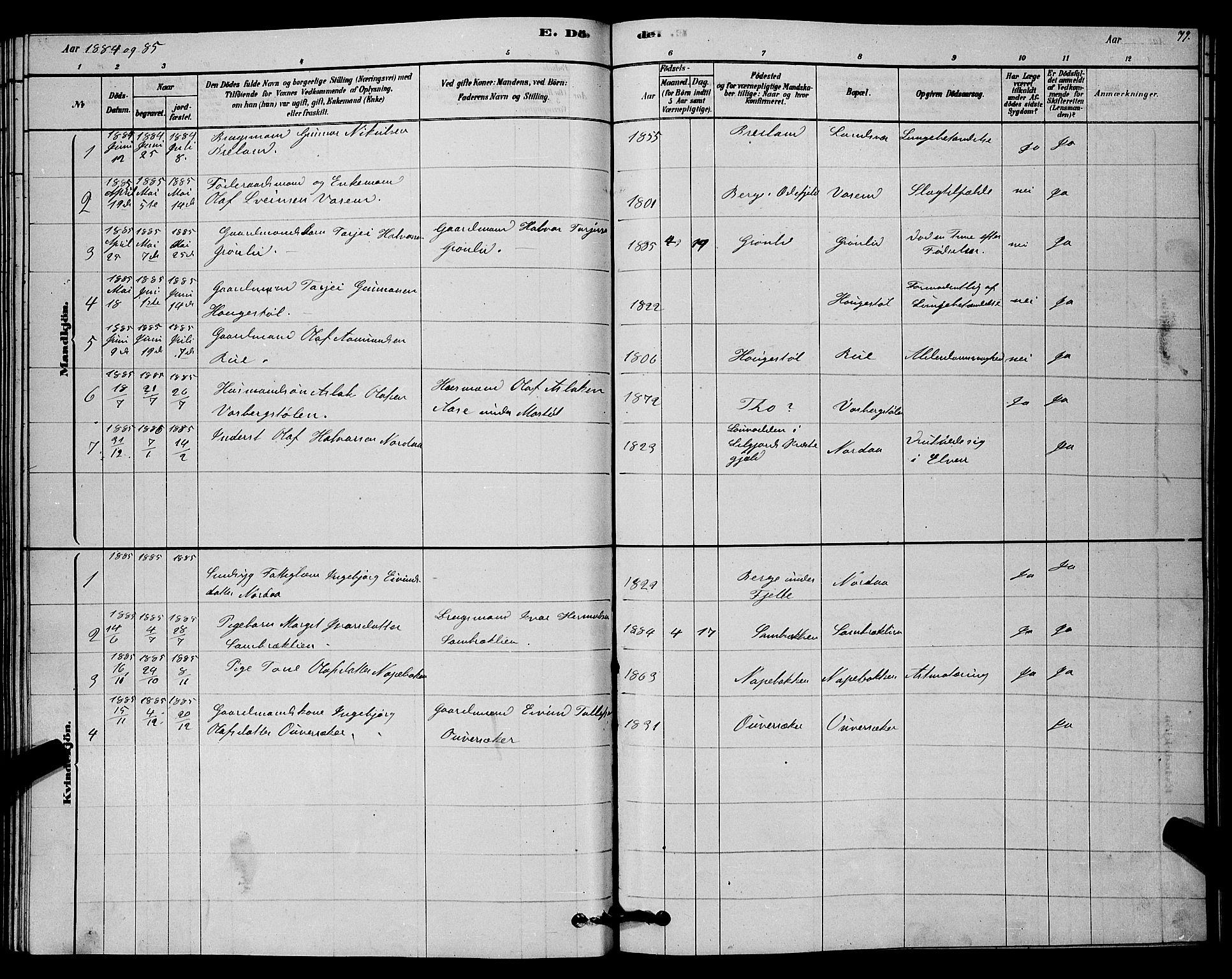 SAKO, Lårdal kirkebøker, G/Gc/L0003: Klokkerbok nr. III 3, 1878-1890, s. 79