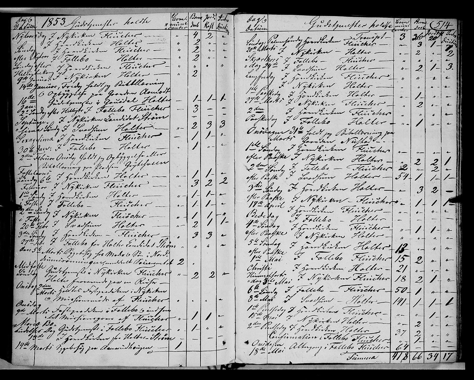 SAH, Gausdal prestekontor, Ministerialbok nr. 8, 1850-1861, s. 514