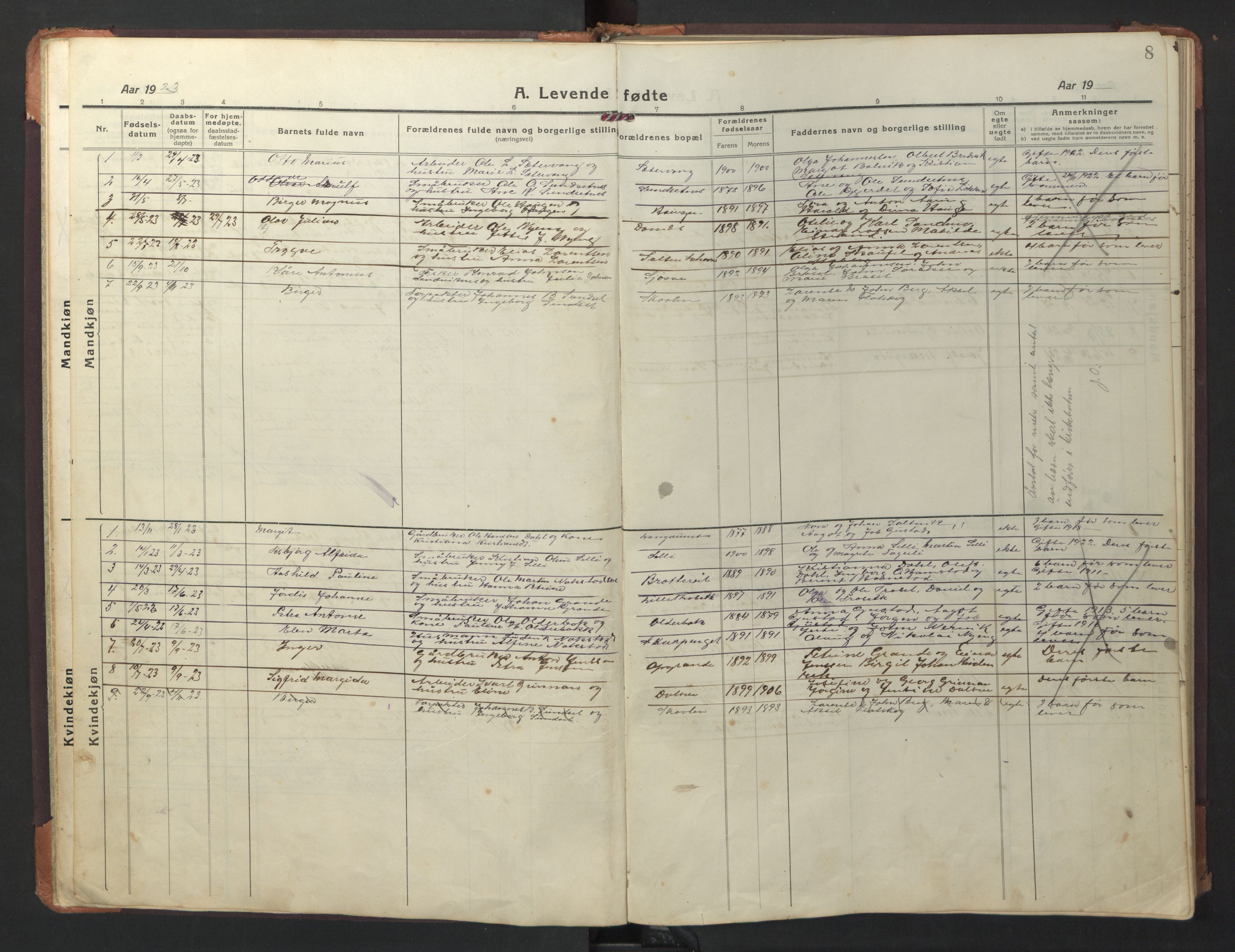 SAT, Ministerialprotokoller, klokkerbøker og fødselsregistre - Nord-Trøndelag, 733/L0328: Klokkerbok nr. 733C03, 1919-1966, s. 8