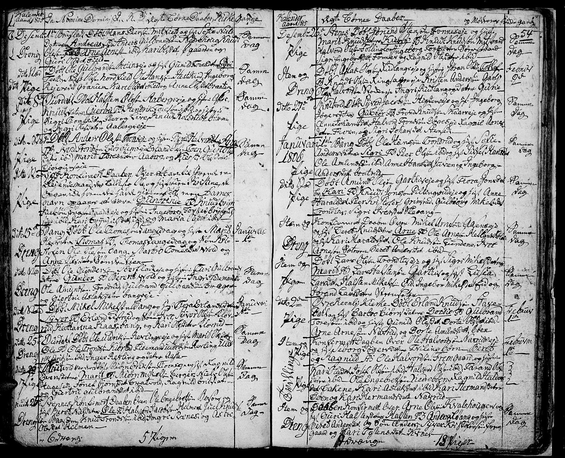 SAH, Aurdal prestekontor, Ministerialbok nr. 7, 1800-1808, s. 54