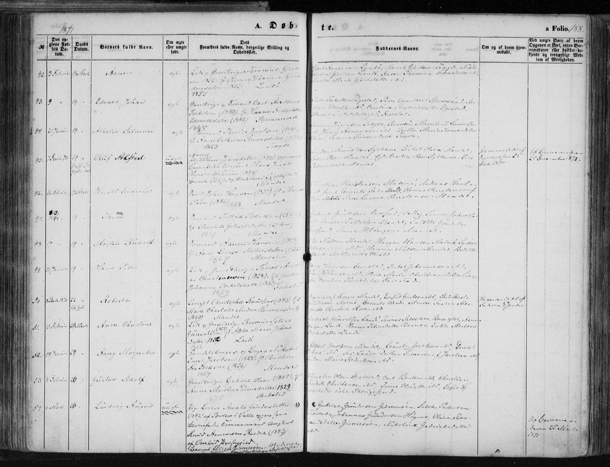 SAK, Mandal sokneprestkontor, F/Fa/Faa/L0014: Ministerialbok nr. A 14, 1859-1872, s. 188