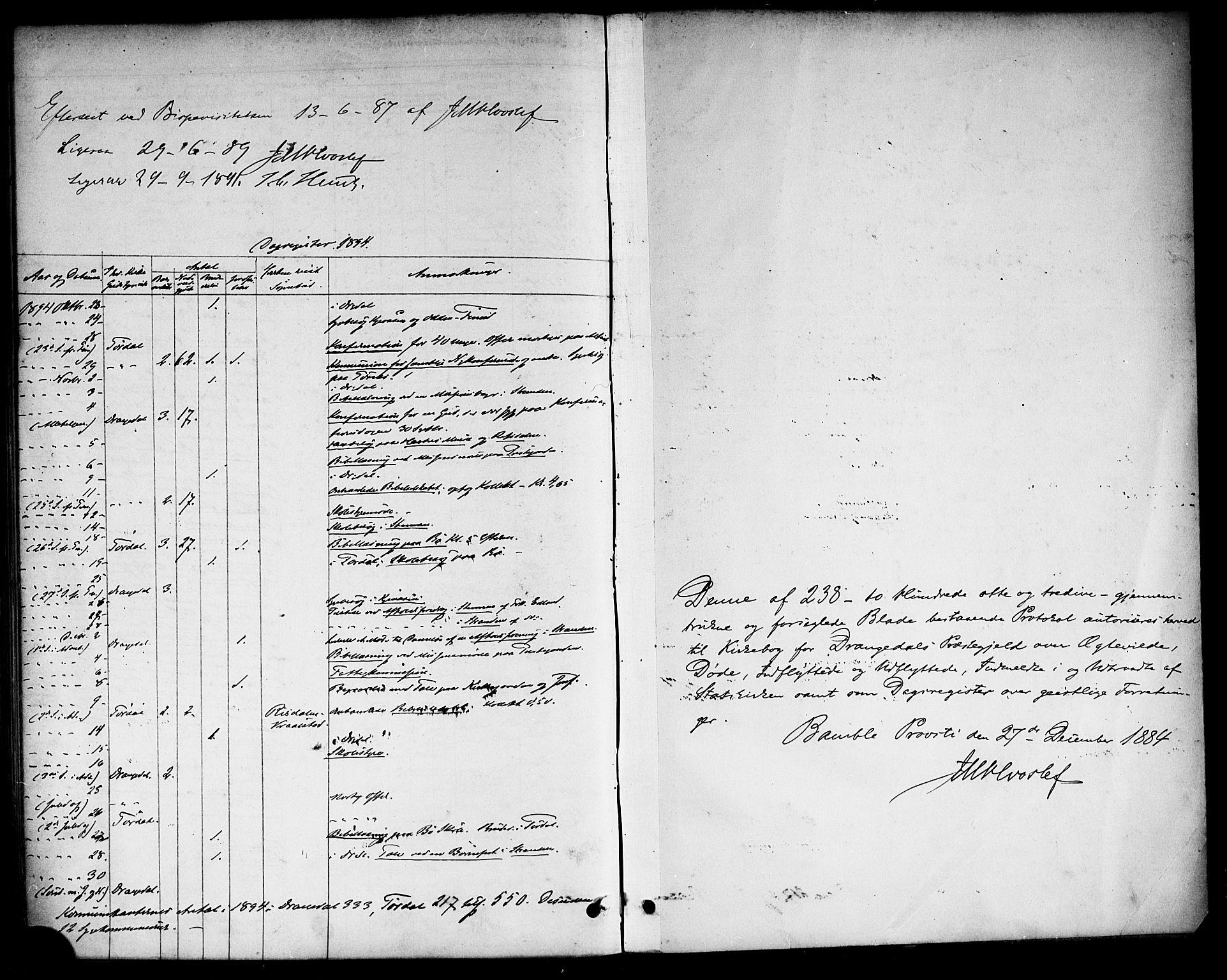 SAKO, Drangedal kirkebøker, F/Fa/L0011: Ministerialbok nr. 11 /1, 1885-1894