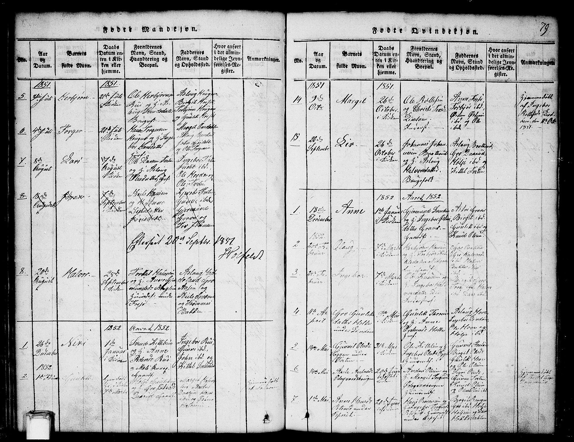 SAKO, Gransherad kirkebøker, G/Gb/L0001: Klokkerbok nr. II 1, 1815-1860, s. 79