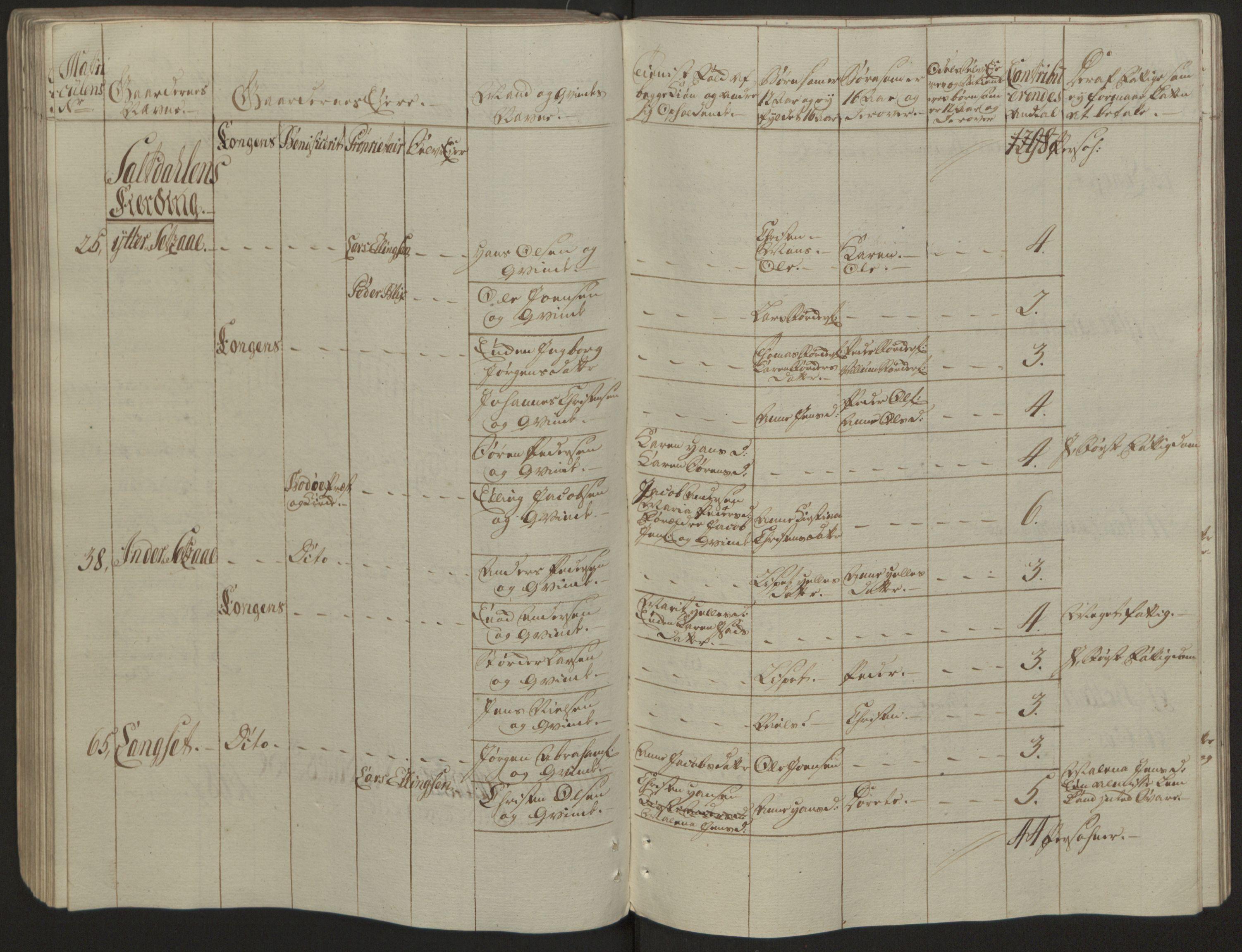 RA, Rentekammeret inntil 1814, Reviderte regnskaper, Fogderegnskap, R66/L4670: Ekstraskatten Salten, 1762-1764, s. 330