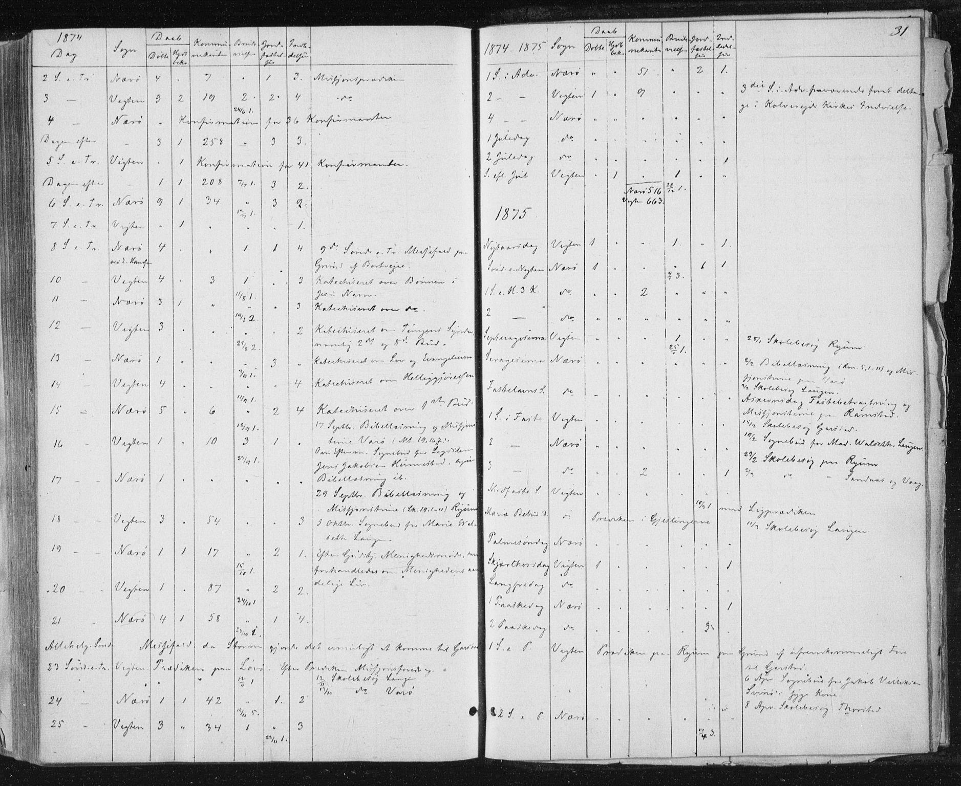 SAT, Ministerialprotokoller, klokkerbøker og fødselsregistre - Nord-Trøndelag, 784/L0670: Ministerialbok nr. 784A05, 1860-1876, s. 31