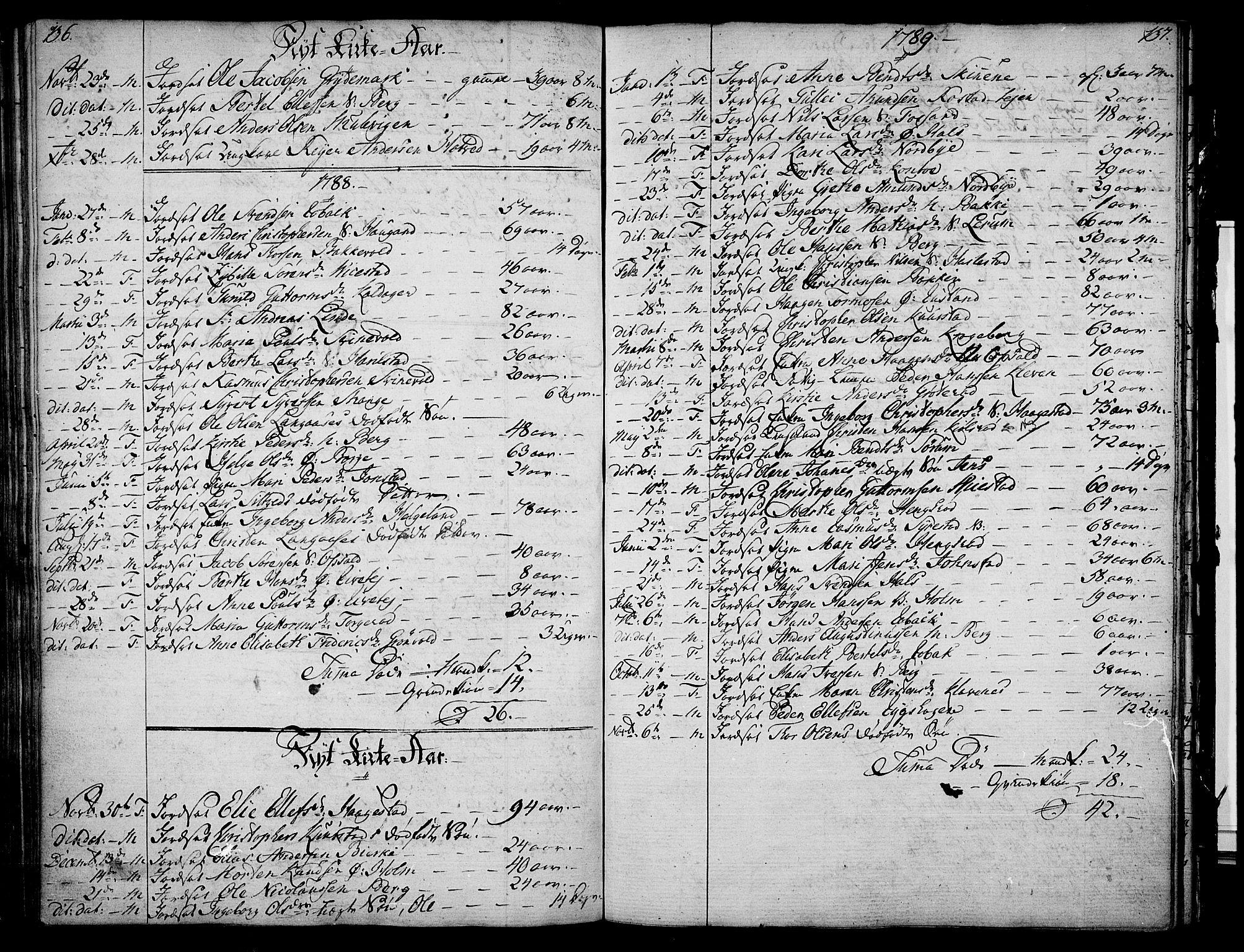 SAKO, Våle kirkebøker, F/Fa/L0005: Ministerialbok nr. I 5, 1773-1808, s. 136-137