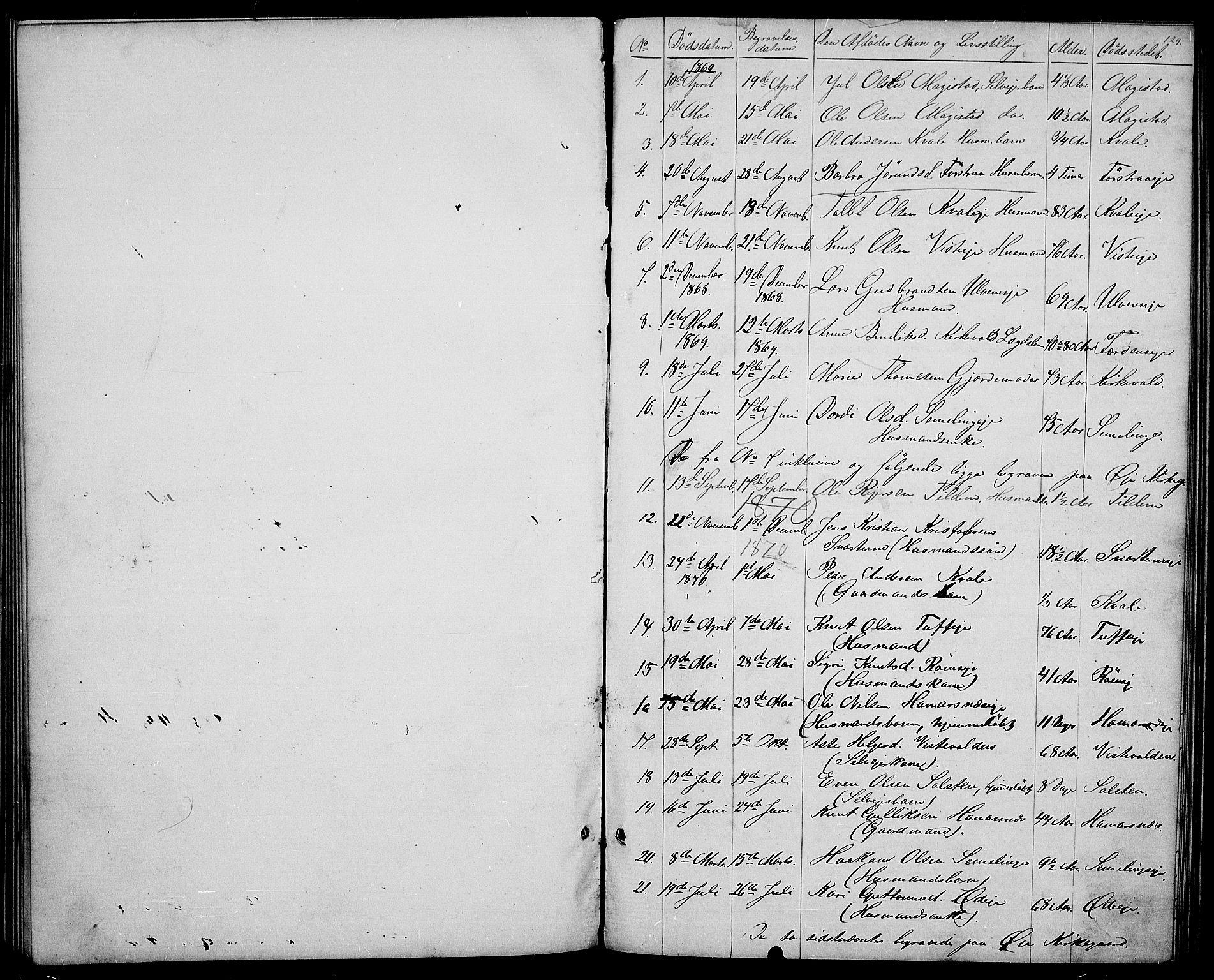 SAH, Vestre Slidre prestekontor, Klokkerbok nr. 3, 1869-1882, s. 129