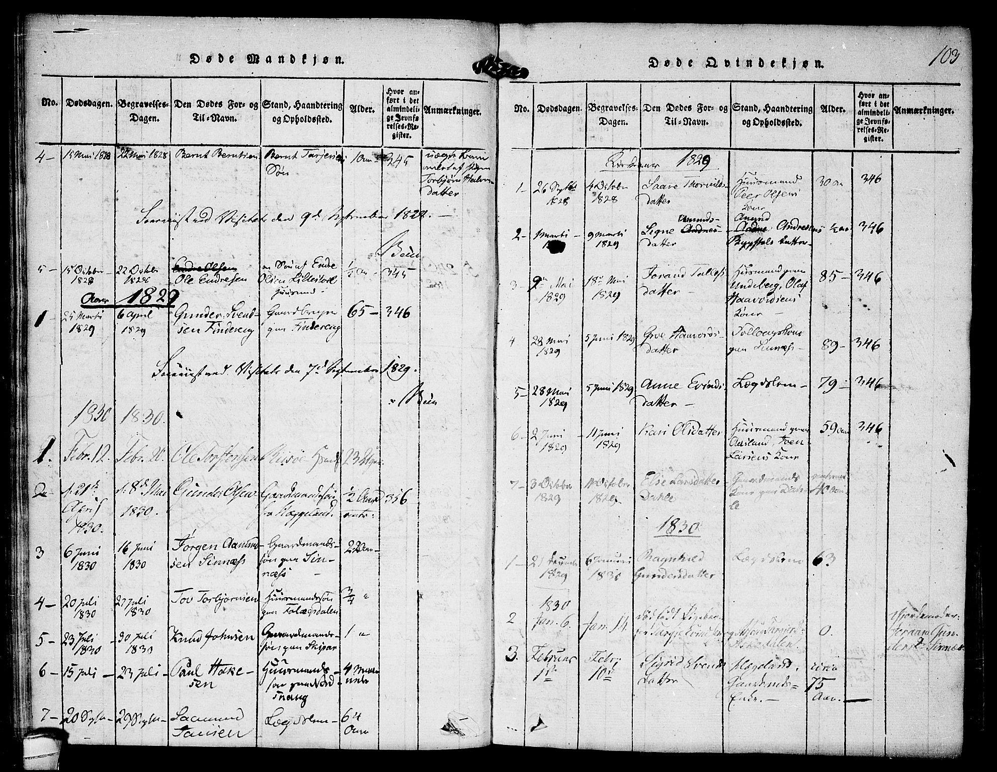 SAKO, Kviteseid kirkebøker, F/Fc/L0001: Ministerialbok nr. III 1, 1815-1836, s. 103