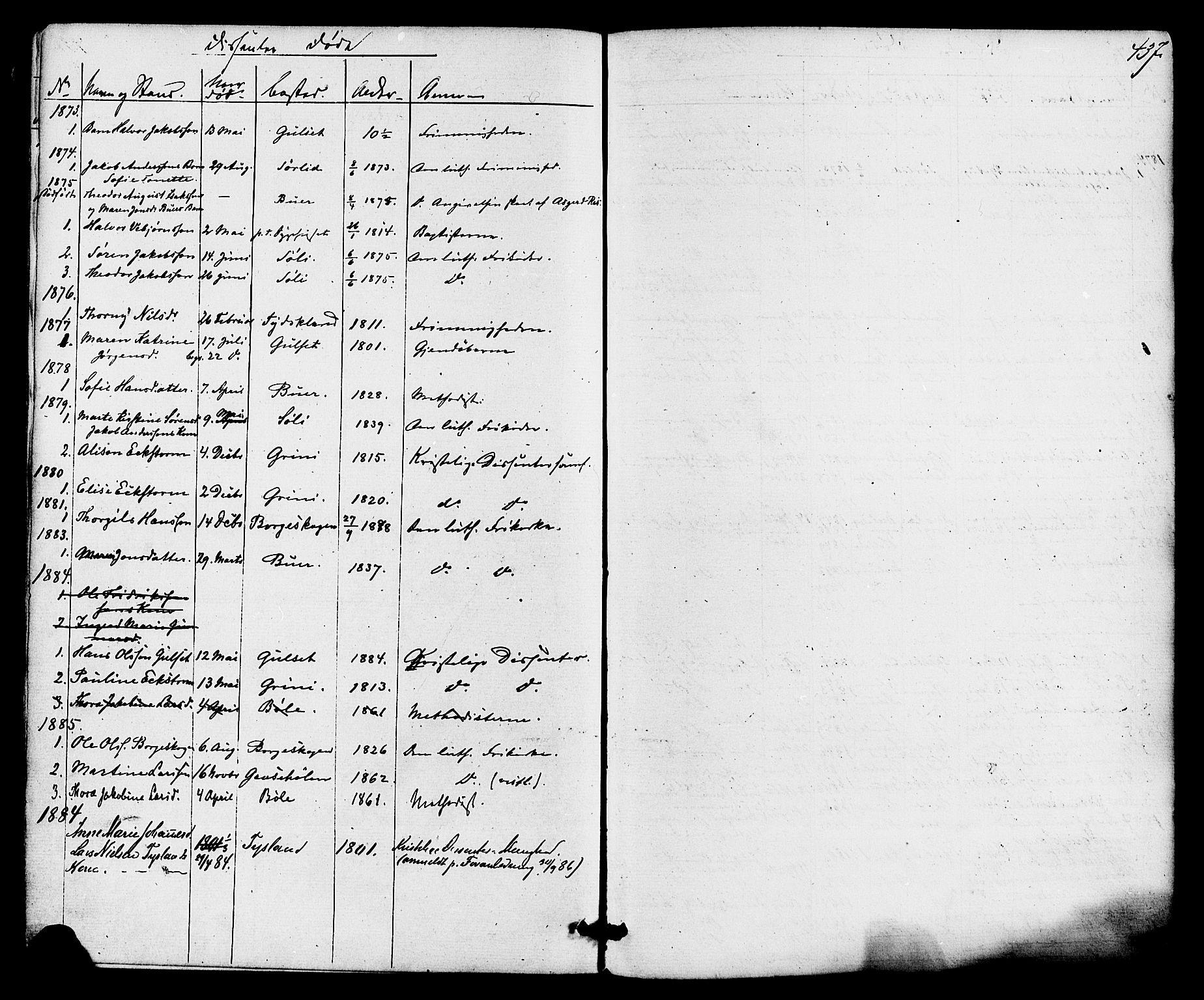 SAKO, Gjerpen kirkebøker, F/Fa/L0009: Ministerialbok nr. 9, 1872-1885, s. 437