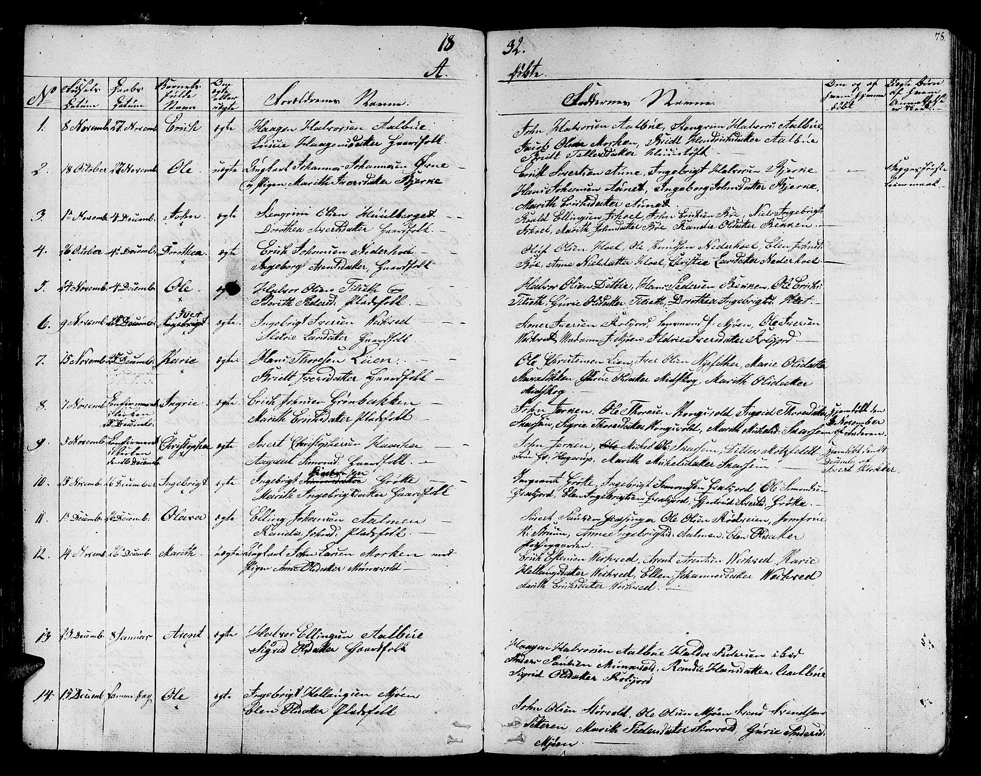 SAT, Ministerialprotokoller, klokkerbøker og fødselsregistre - Sør-Trøndelag, 678/L0897: Ministerialbok nr. 678A06-07, 1821-1847, s. 78