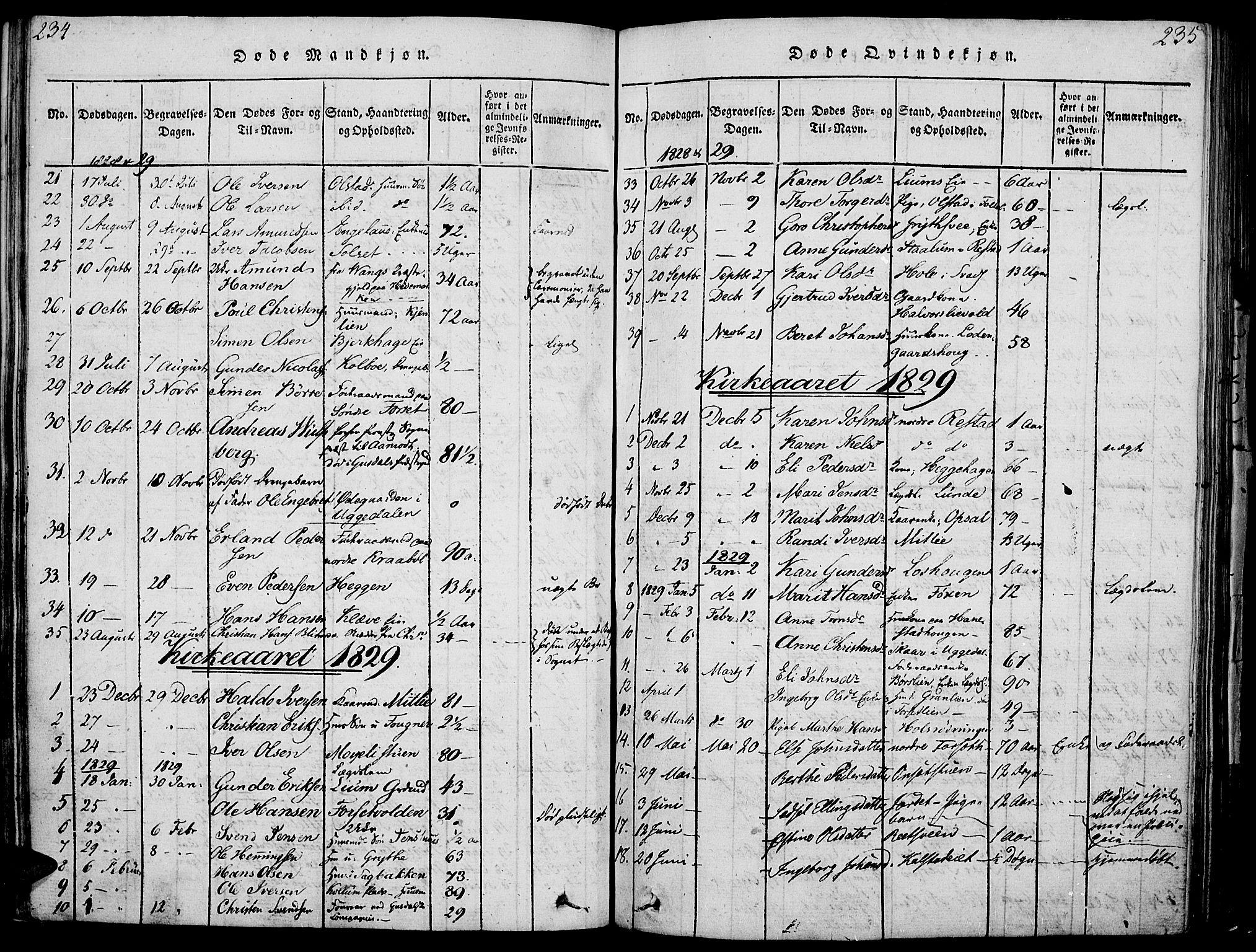 SAH, Gausdal prestekontor, Ministerialbok nr. 5, 1817-1829, s. 234-235
