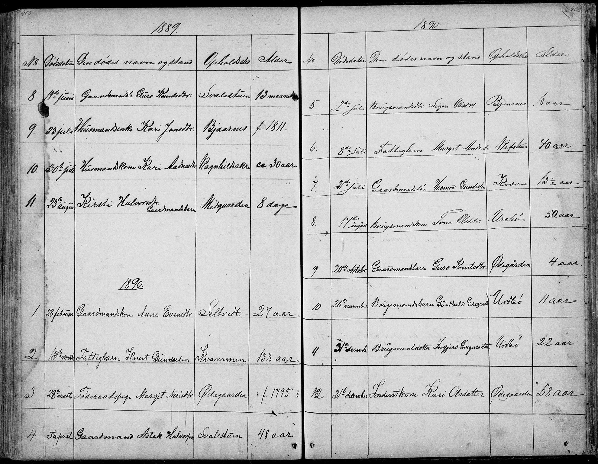 SAKO, Rauland kirkebøker, G/Ga/L0002: Klokkerbok nr. I 2, 1849-1935, s. 405-406