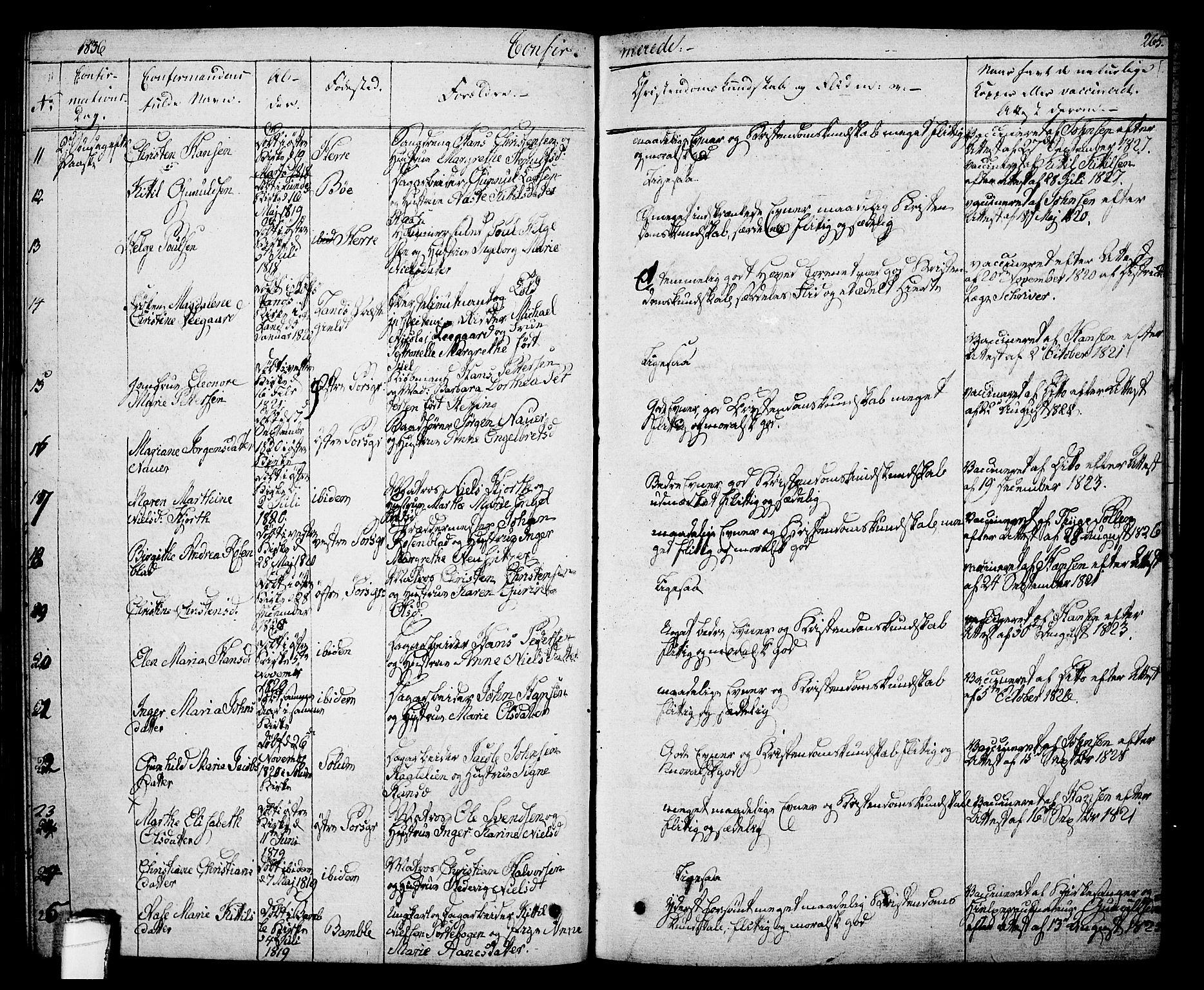 SAKO, Porsgrunn kirkebøker , F/Fa/L0005: Ministerialbok nr. 5, 1828-1840, s. 265