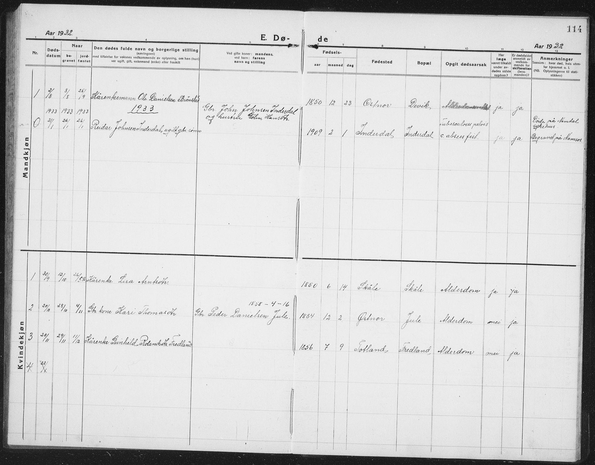 SAT, Ministerialprotokoller, klokkerbøker og fødselsregistre - Nord-Trøndelag, 757/L0507: Klokkerbok nr. 757C02, 1923-1939, s. 114