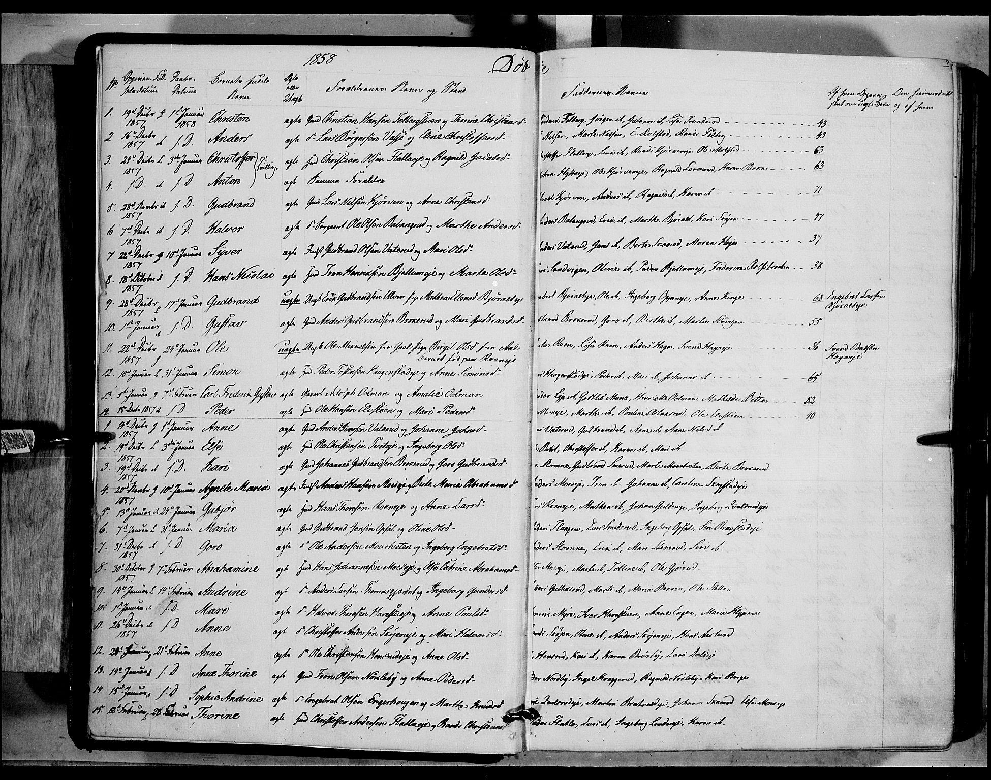 SAH, Jevnaker prestekontor, Ministerialbok nr. 7, 1858-1876, s. 2