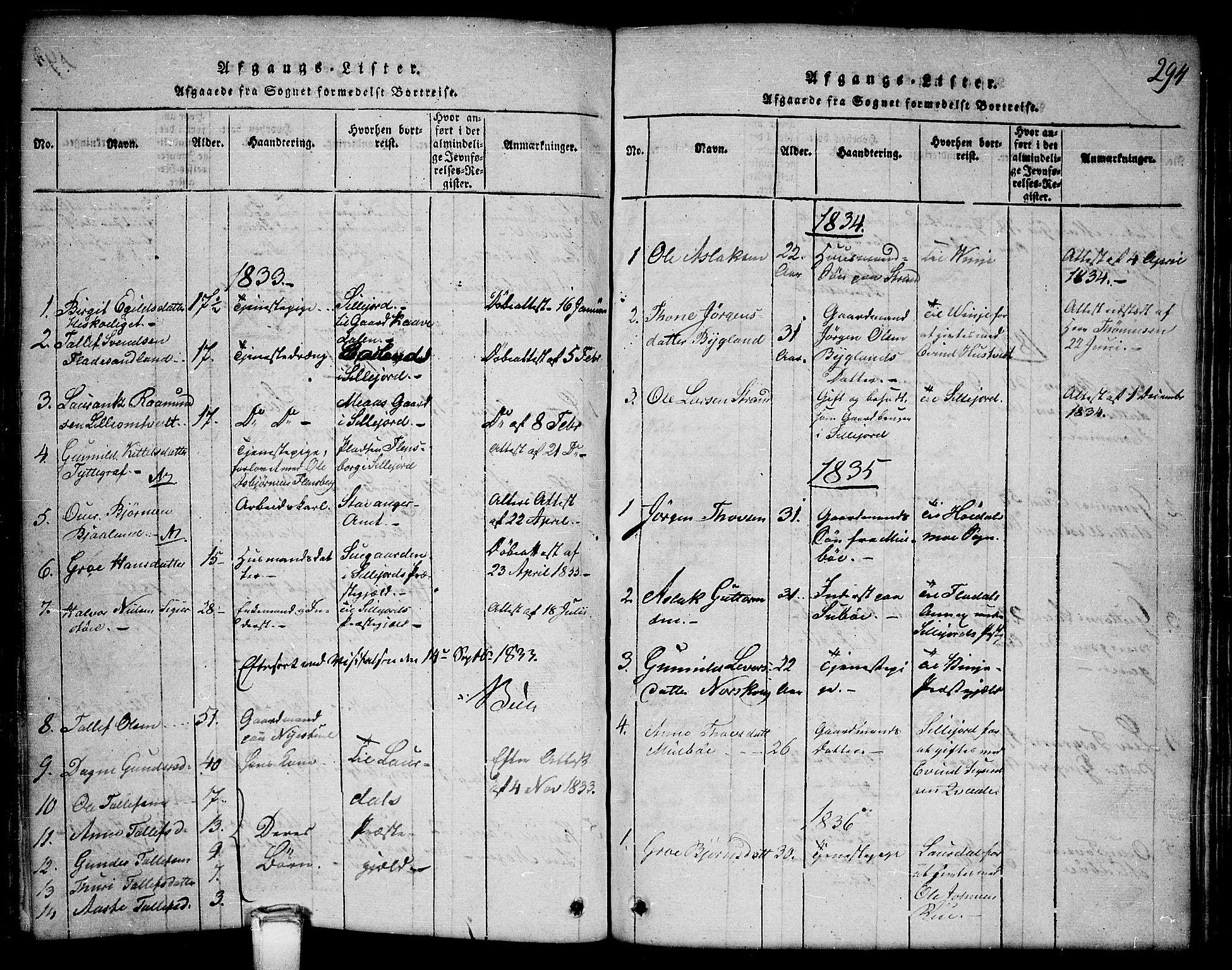 SAKO, Kviteseid kirkebøker, G/Gb/L0001: Klokkerbok nr. II 1, 1815-1842, s. 294