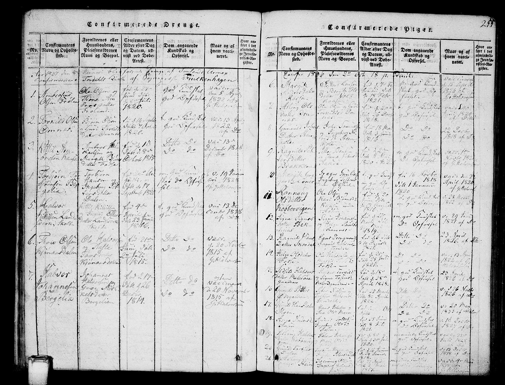 SAKO, Hjartdal kirkebøker, G/Gb/L0001: Klokkerbok nr. II 1, 1815-1842, s. 255