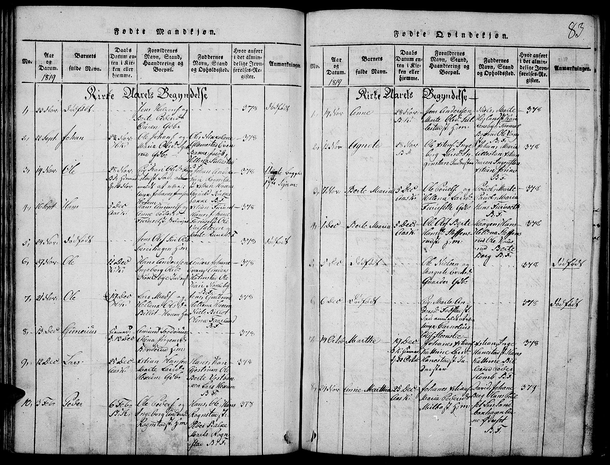 SAH, Toten prestekontor, Ministerialbok nr. 9, 1814-1820, s. 83