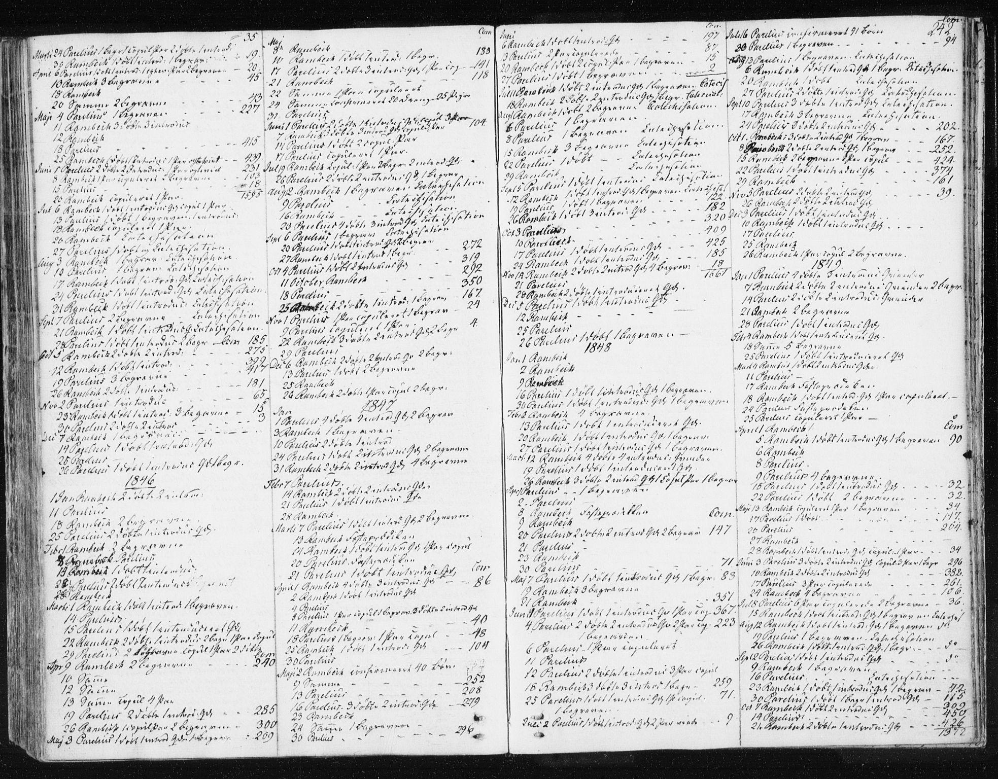 SAT, Ministerialprotokoller, klokkerbøker og fødselsregistre - Sør-Trøndelag, 674/L0869: Ministerialbok nr. 674A01, 1829-1860, s. 242