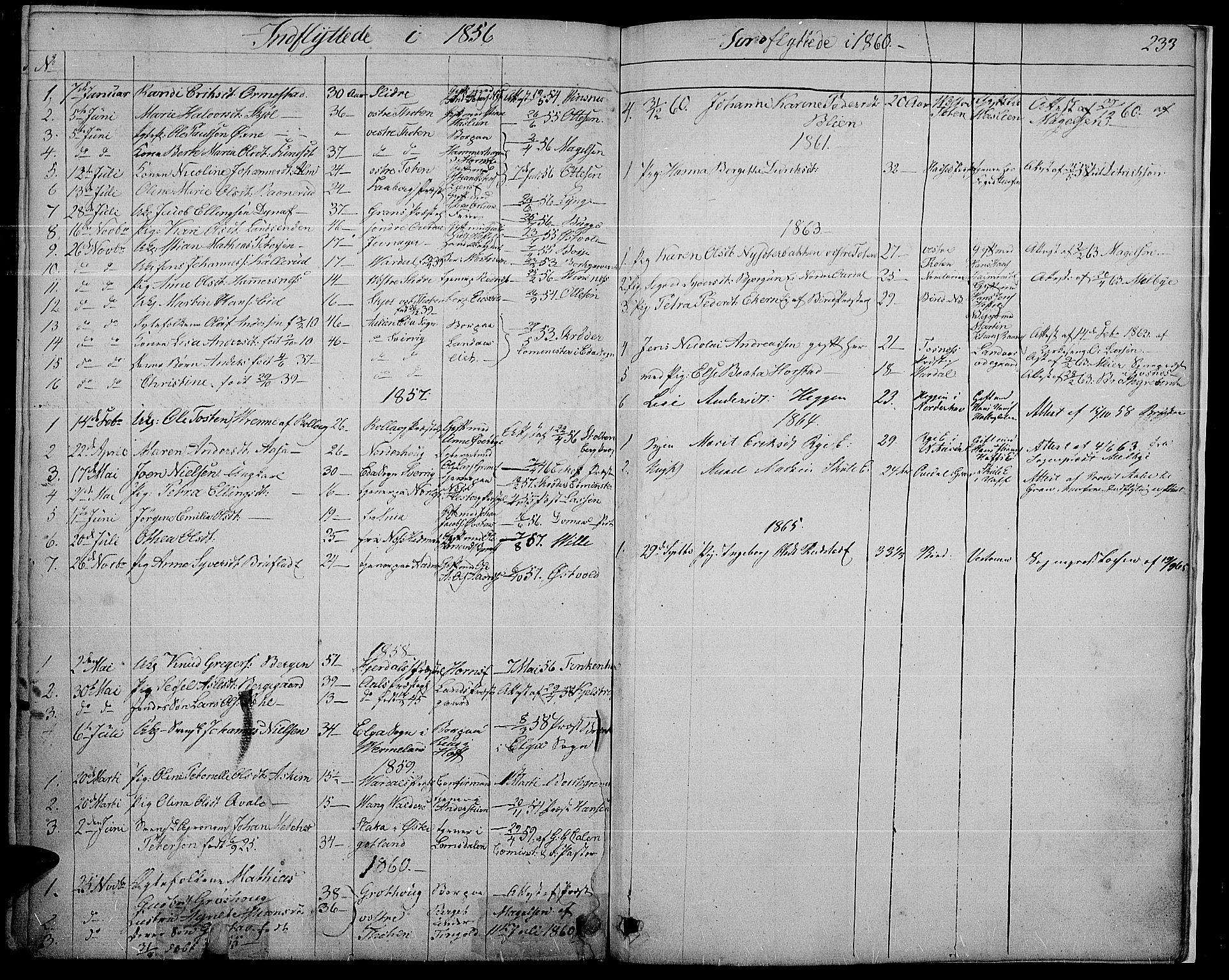 SAH, Søndre Land prestekontor, L/L0001: Klokkerbok nr. 1, 1849-1883, s. 233
