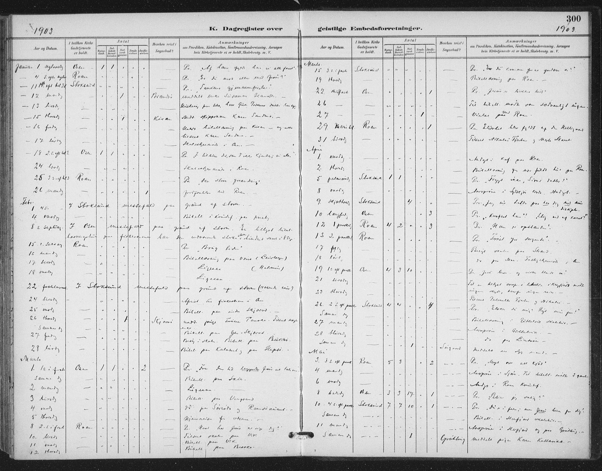 SAT, Ministerialprotokoller, klokkerbøker og fødselsregistre - Sør-Trøndelag, 657/L0708: Ministerialbok nr. 657A09, 1894-1904, s. 300