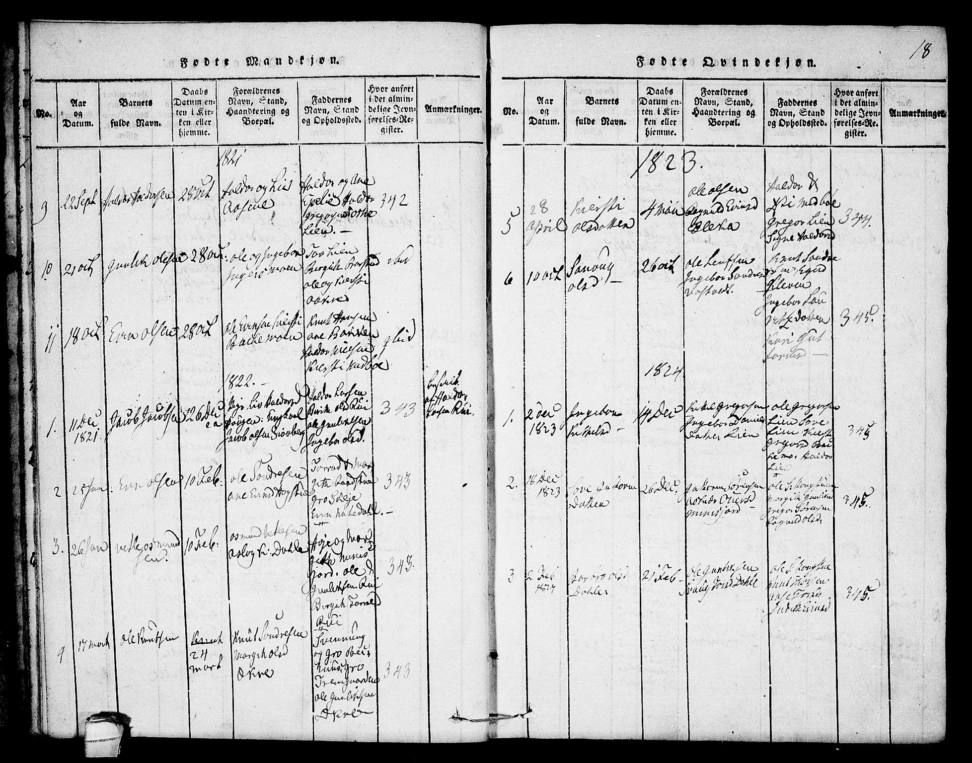 SAKO, Seljord kirkebøker, F/Fb/L0001: Ministerialbok nr. II 1, 1815-1831, s. 18