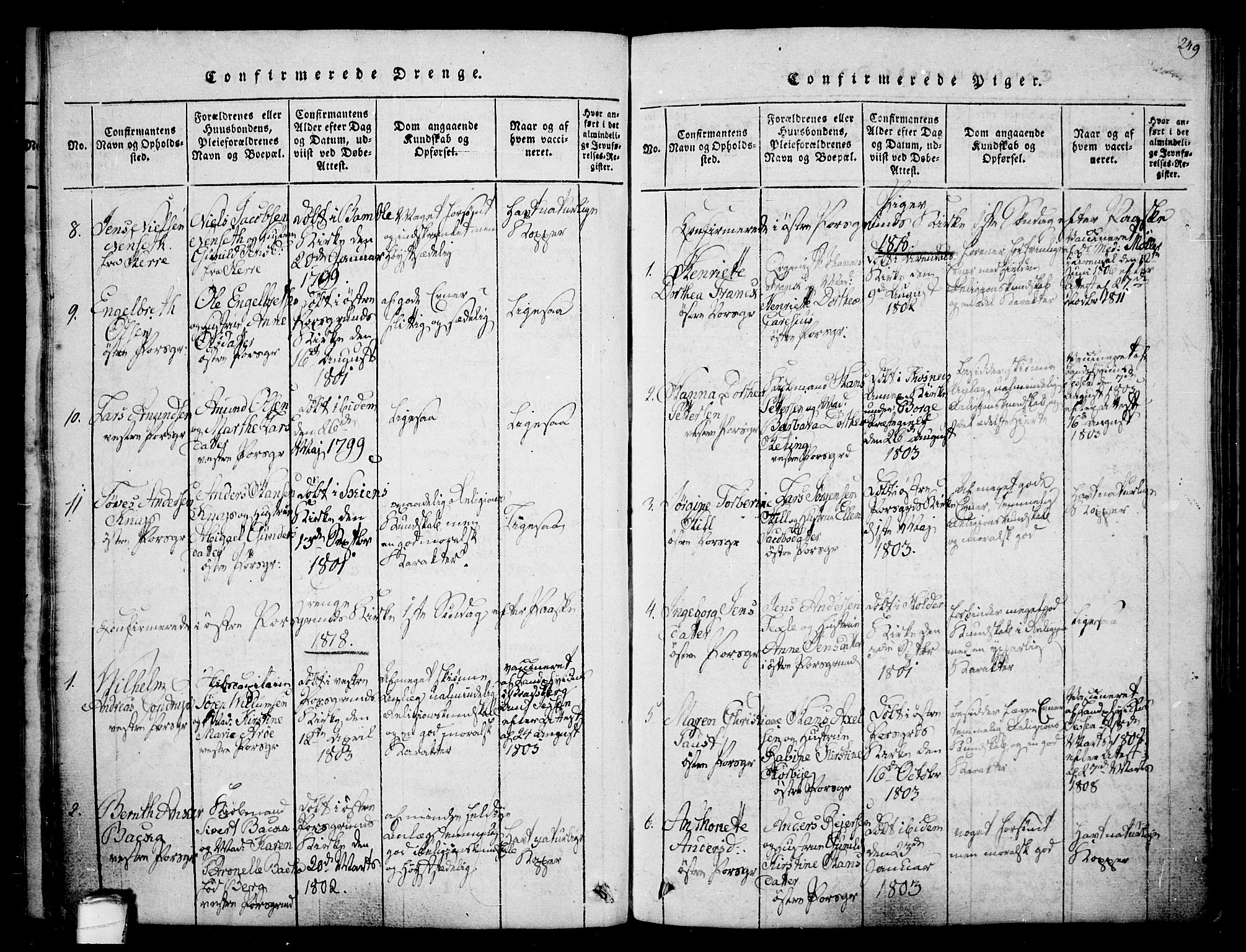 SAKO, Porsgrunn kirkebøker , F/Fa/L0004: Ministerialbok nr. 4, 1814-1828, s. 249