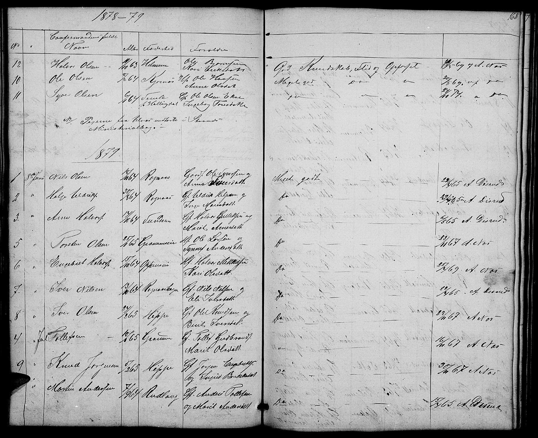 SAH, Nord-Aurdal prestekontor, Klokkerbok nr. 4, 1842-1882, s. 168