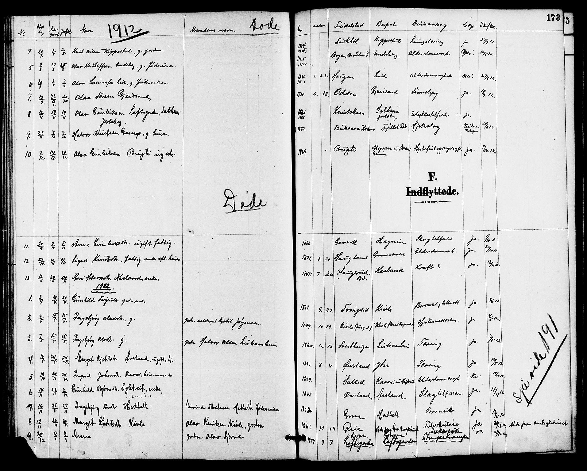 SAKO, Seljord kirkebøker, G/Ga/L0005: Klokkerbok nr. I 5, 1887-1914, s. 173