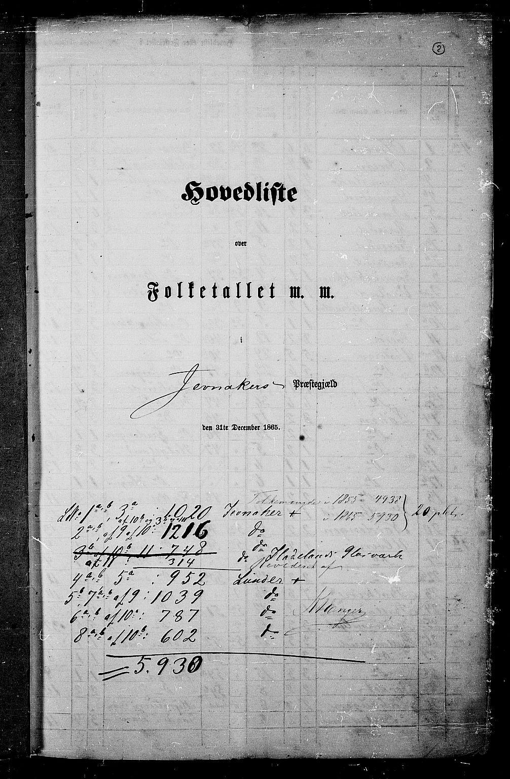 RA, Folketelling 1865 for 0532P Jevnaker prestegjeld, 1865, s. 5