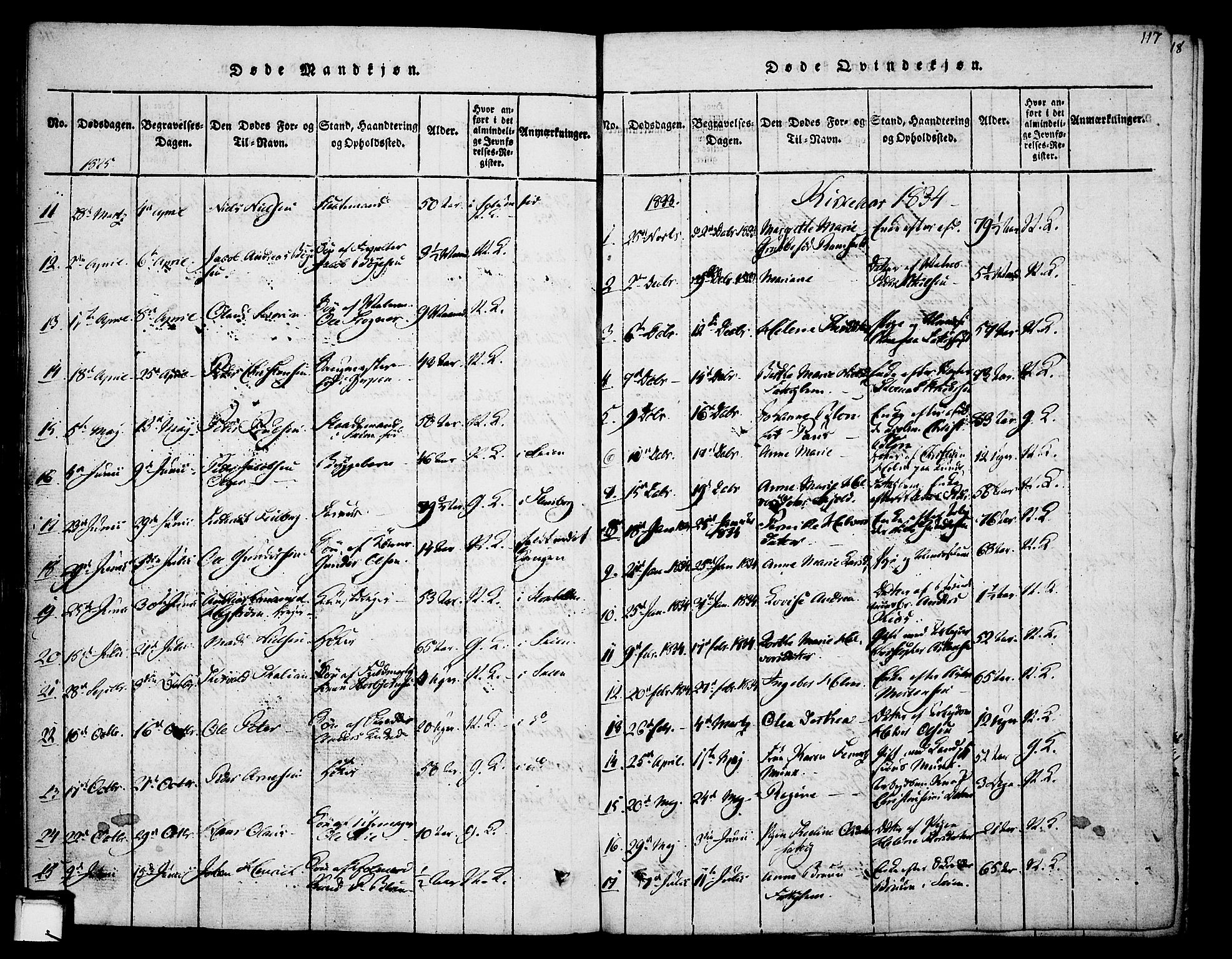 SAKO, Skien kirkebøker, F/Fa/L0005: Ministerialbok nr. 5, 1814-1843, s. 117