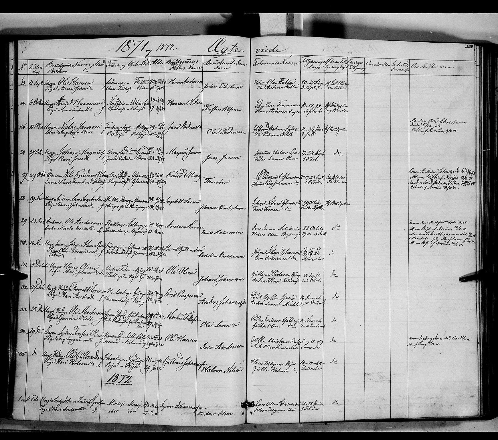 SAH, Jevnaker prestekontor, Ministerialbok nr. 7, 1858-1876, s. 200