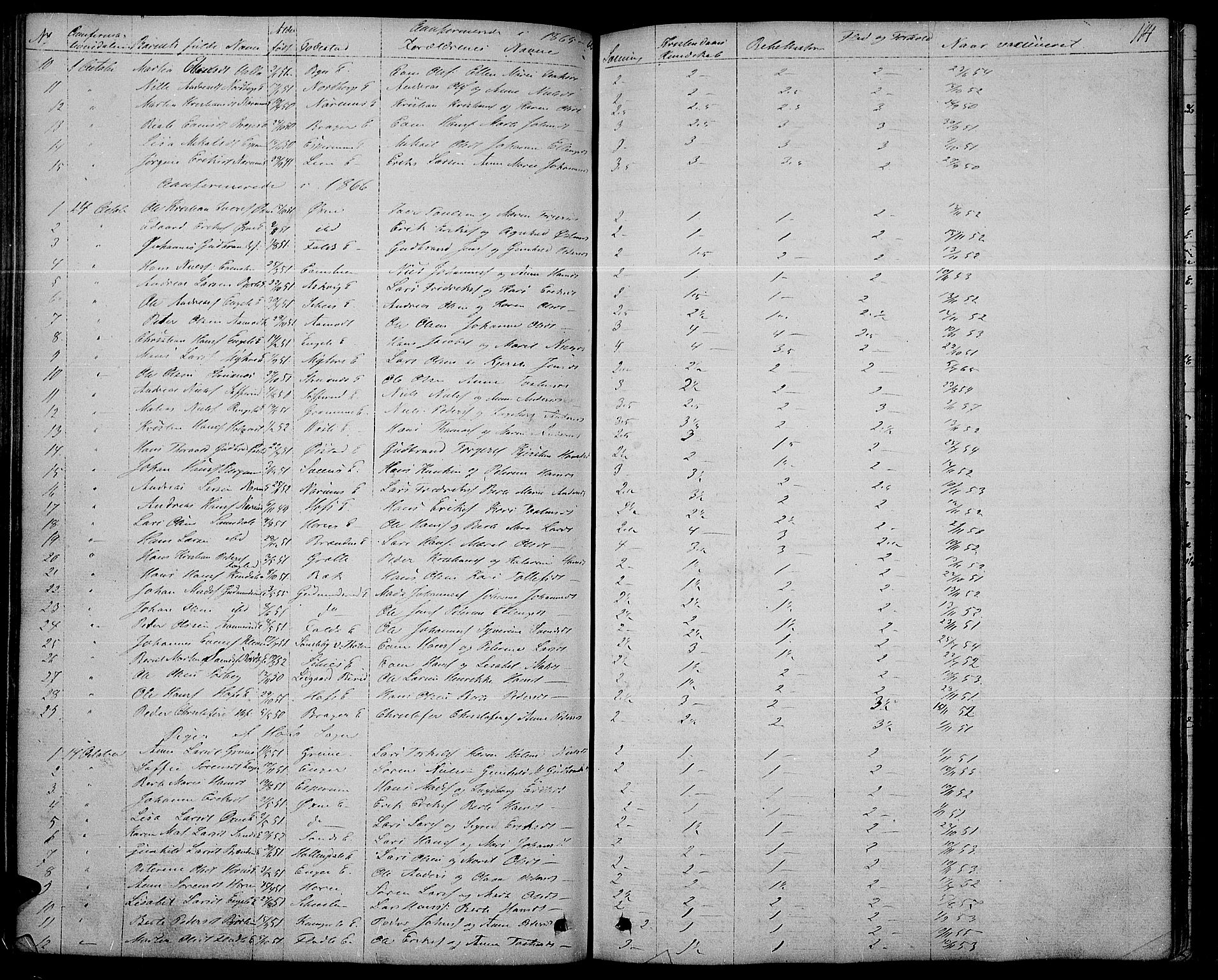 SAH, Søndre Land prestekontor, L/L0001: Klokkerbok nr. 1, 1849-1883, s. 114