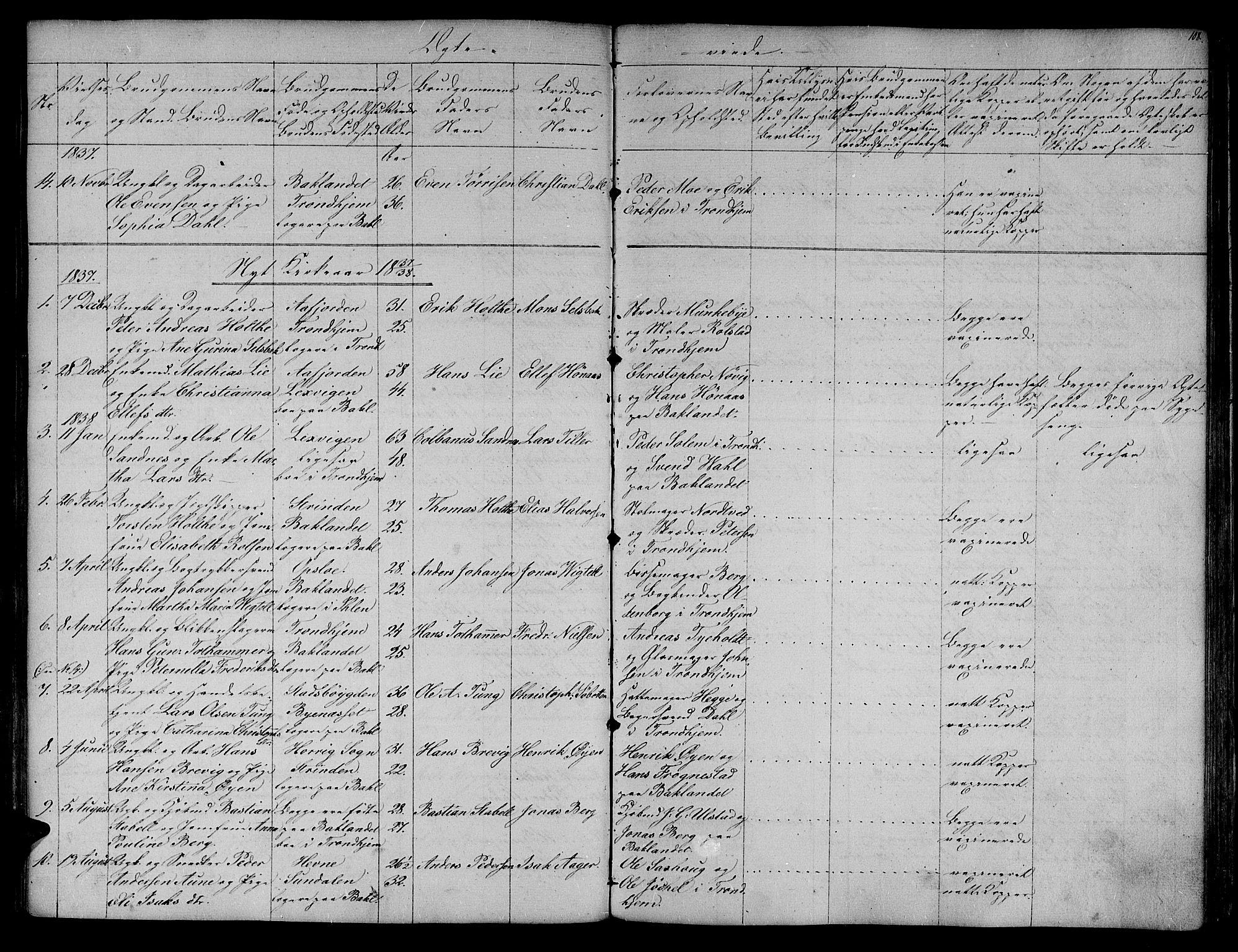SAT, Ministerialprotokoller, klokkerbøker og fødselsregistre - Sør-Trøndelag, 604/L0182: Ministerialbok nr. 604A03, 1818-1850, s. 108