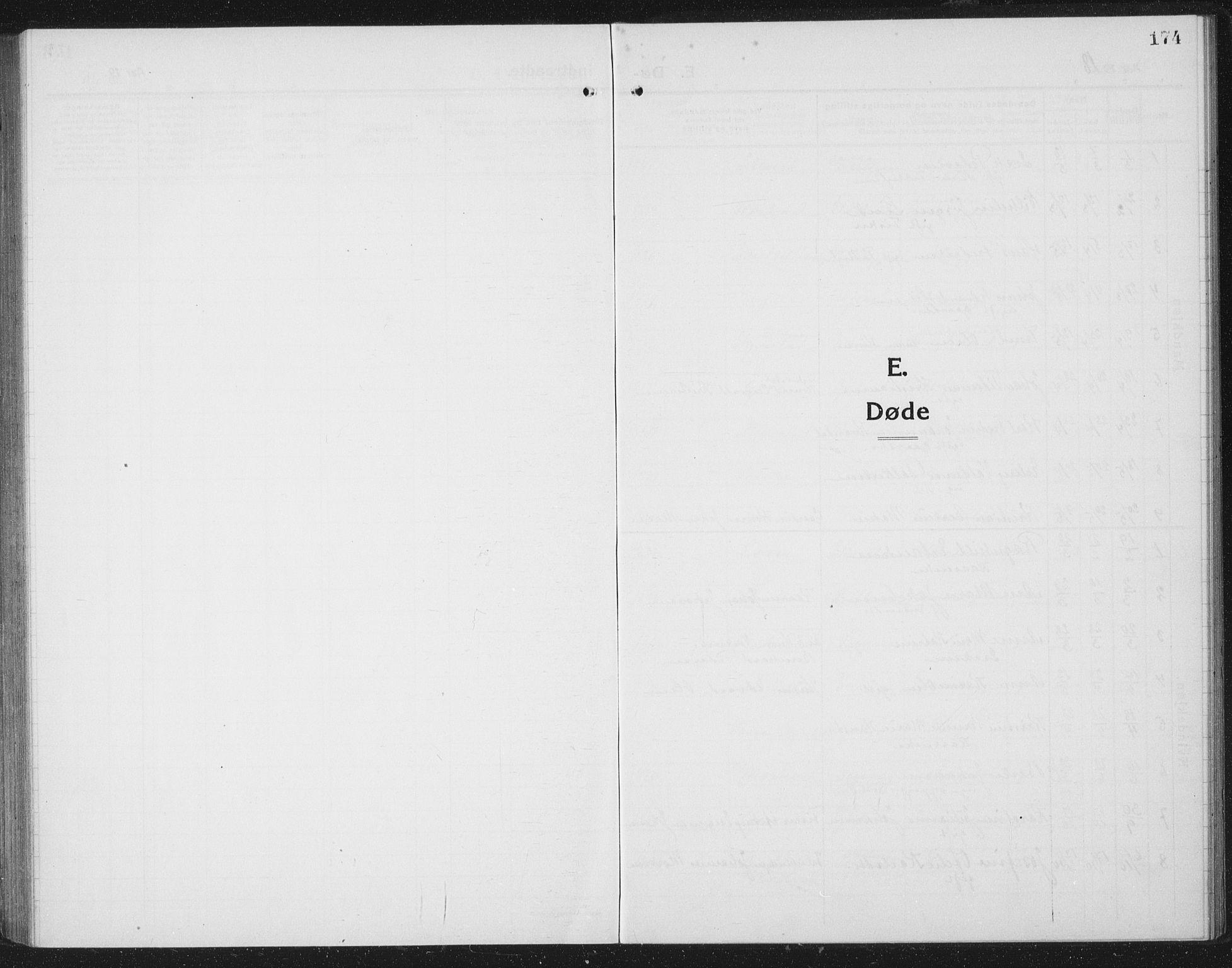 SAT, Ministerialprotokoller, klokkerbøker og fødselsregistre - Nordland, 804/L0089: Klokkerbok nr. 804C02, 1918-1935, s. 174