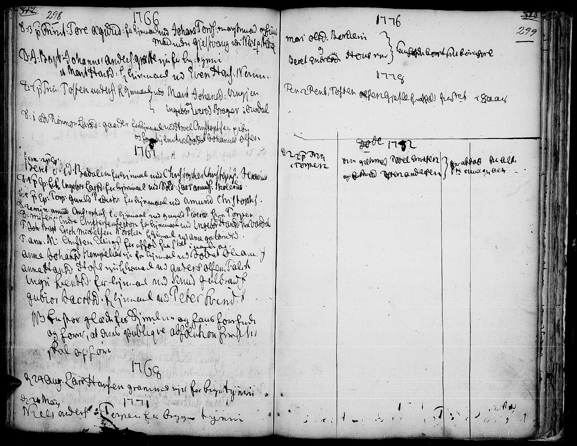 SAH, Land prestekontor, Ministerialbok nr. 5, 1765-1784, s. 298-299