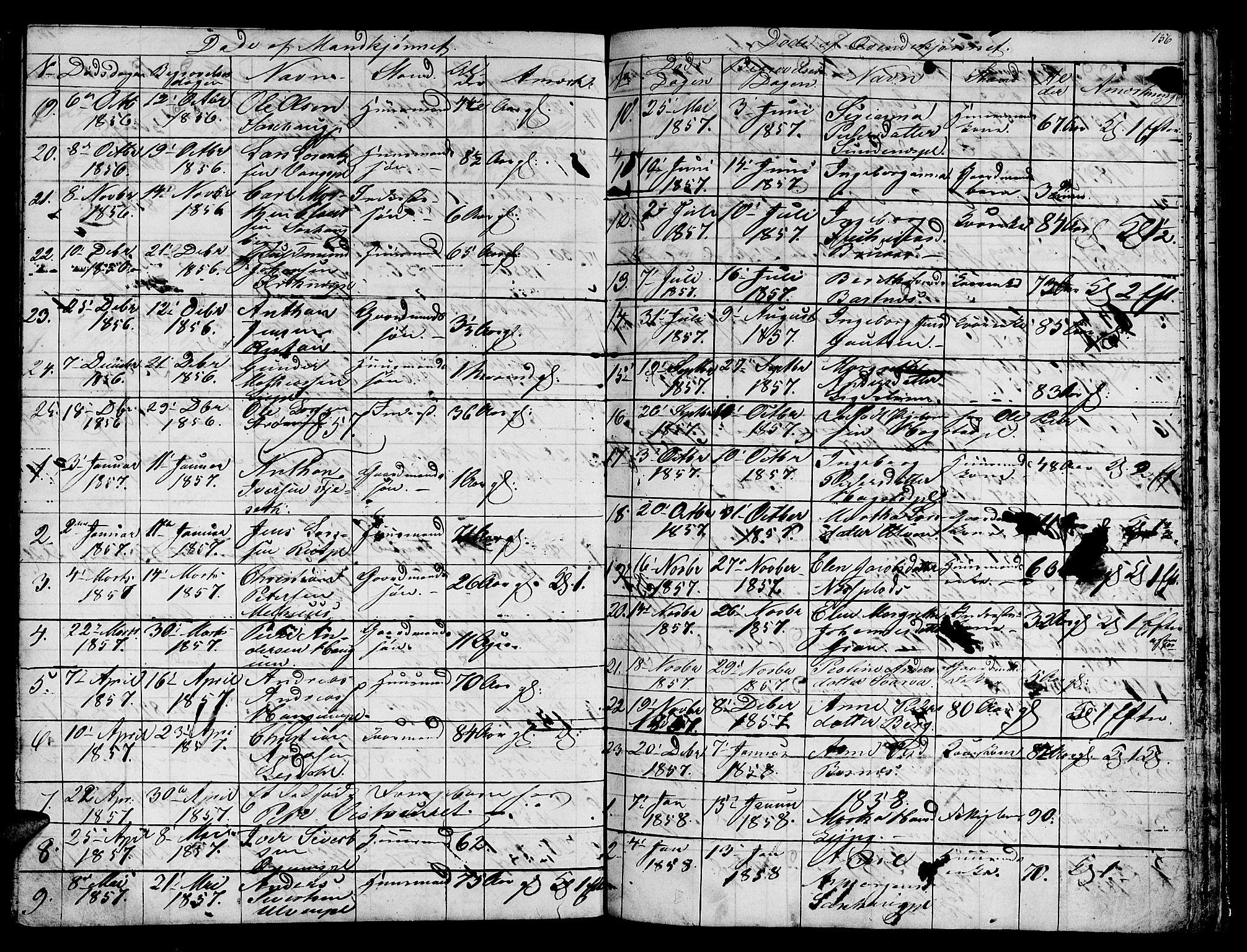 SAT, Ministerialprotokoller, klokkerbøker og fødselsregistre - Nord-Trøndelag, 730/L0299: Klokkerbok nr. 730C02, 1849-1871, s. 156