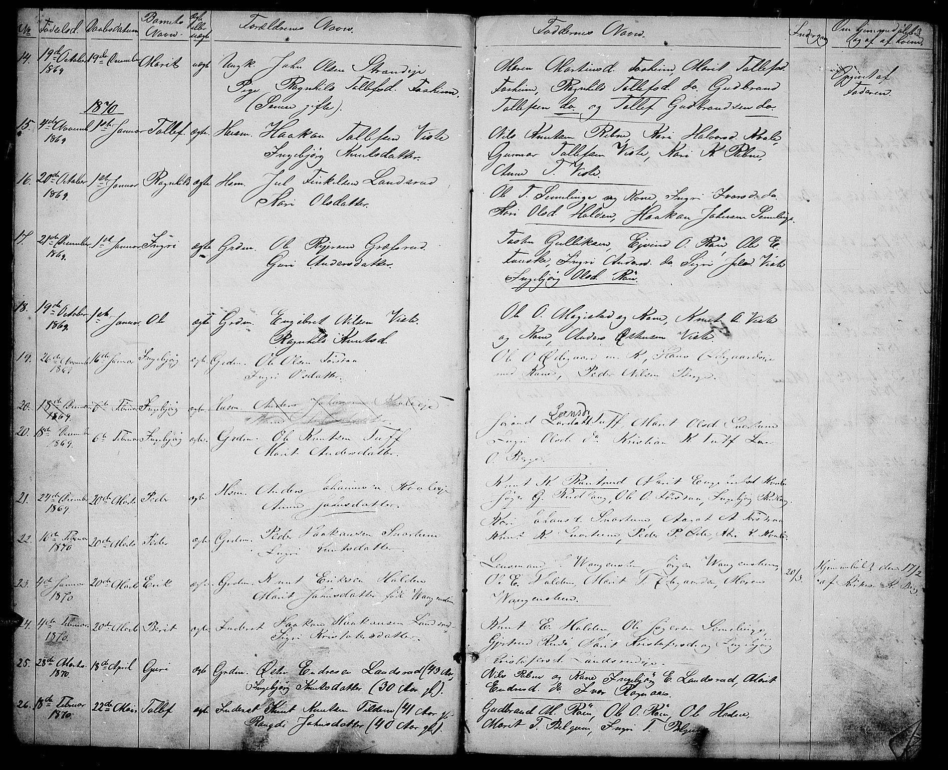 SAH, Vestre Slidre prestekontor, Klokkerbok nr. 3, 1869-1882, s. 3