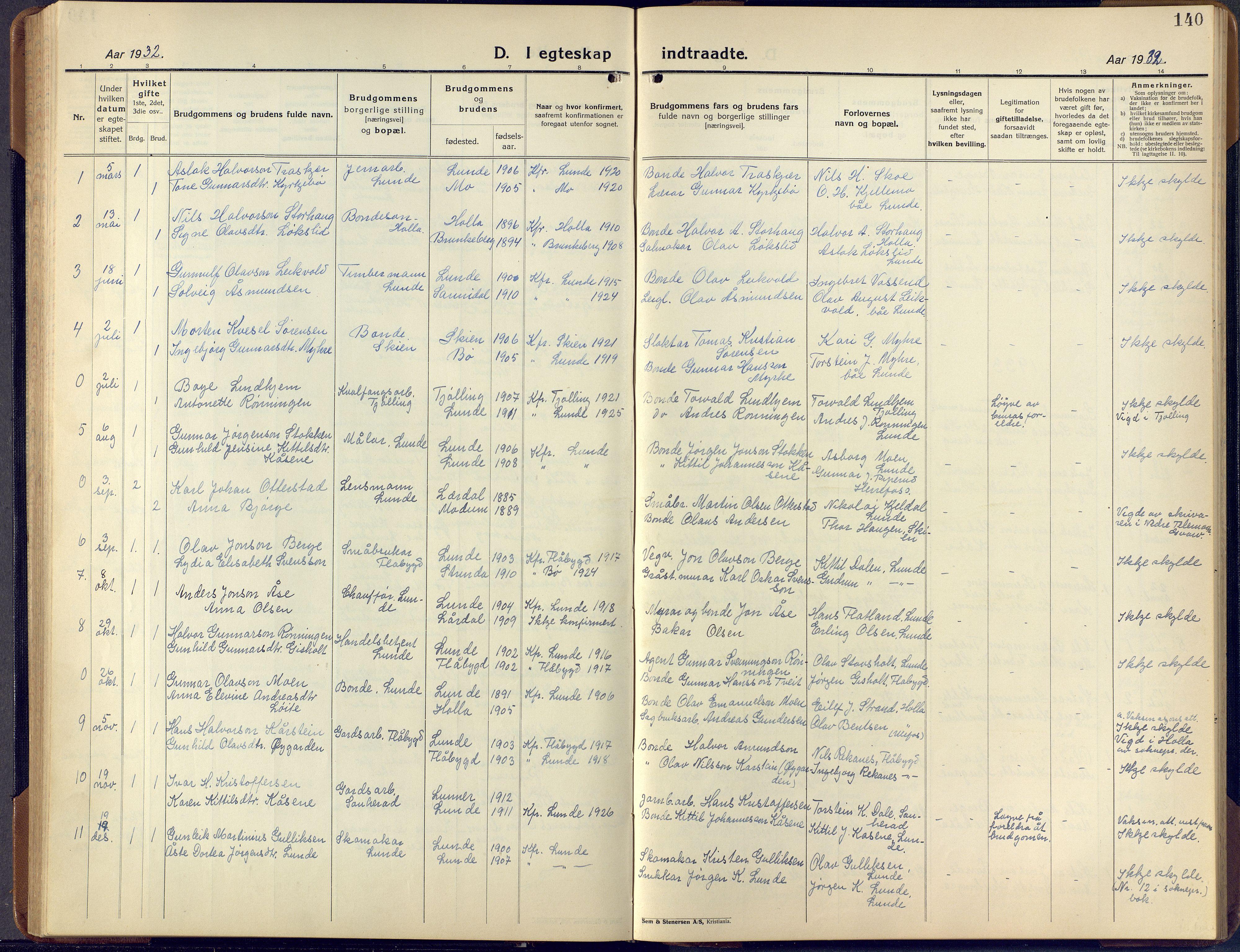 SAKO, Lunde kirkebøker, F/Fa/L0006: Ministerialbok nr. I 6, 1922-1940, s. 140