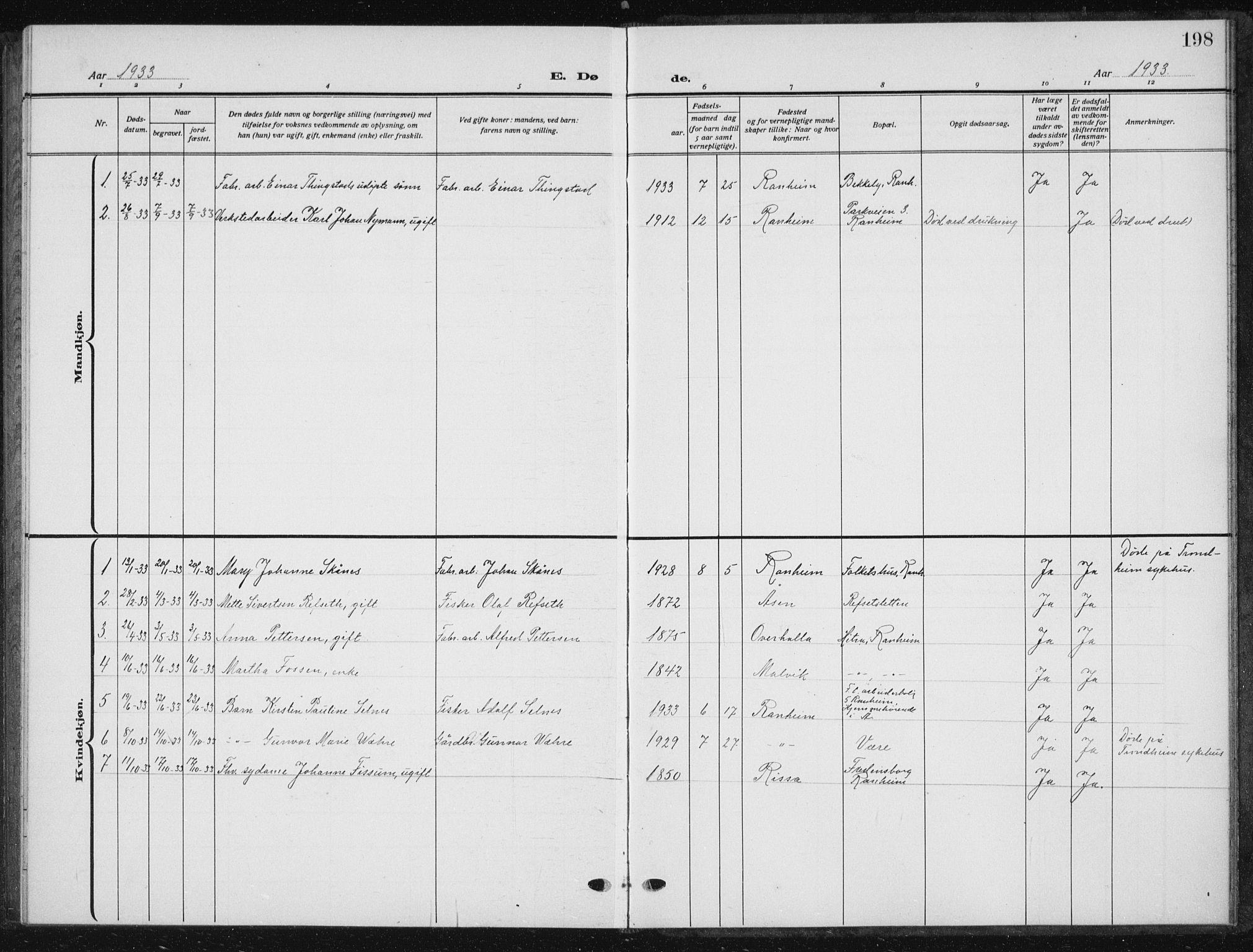 SAT, Ministerialprotokoller, klokkerbøker og fødselsregistre - Sør-Trøndelag, 615/L0401: Klokkerbok nr. 615C02, 1922-1941, s. 198