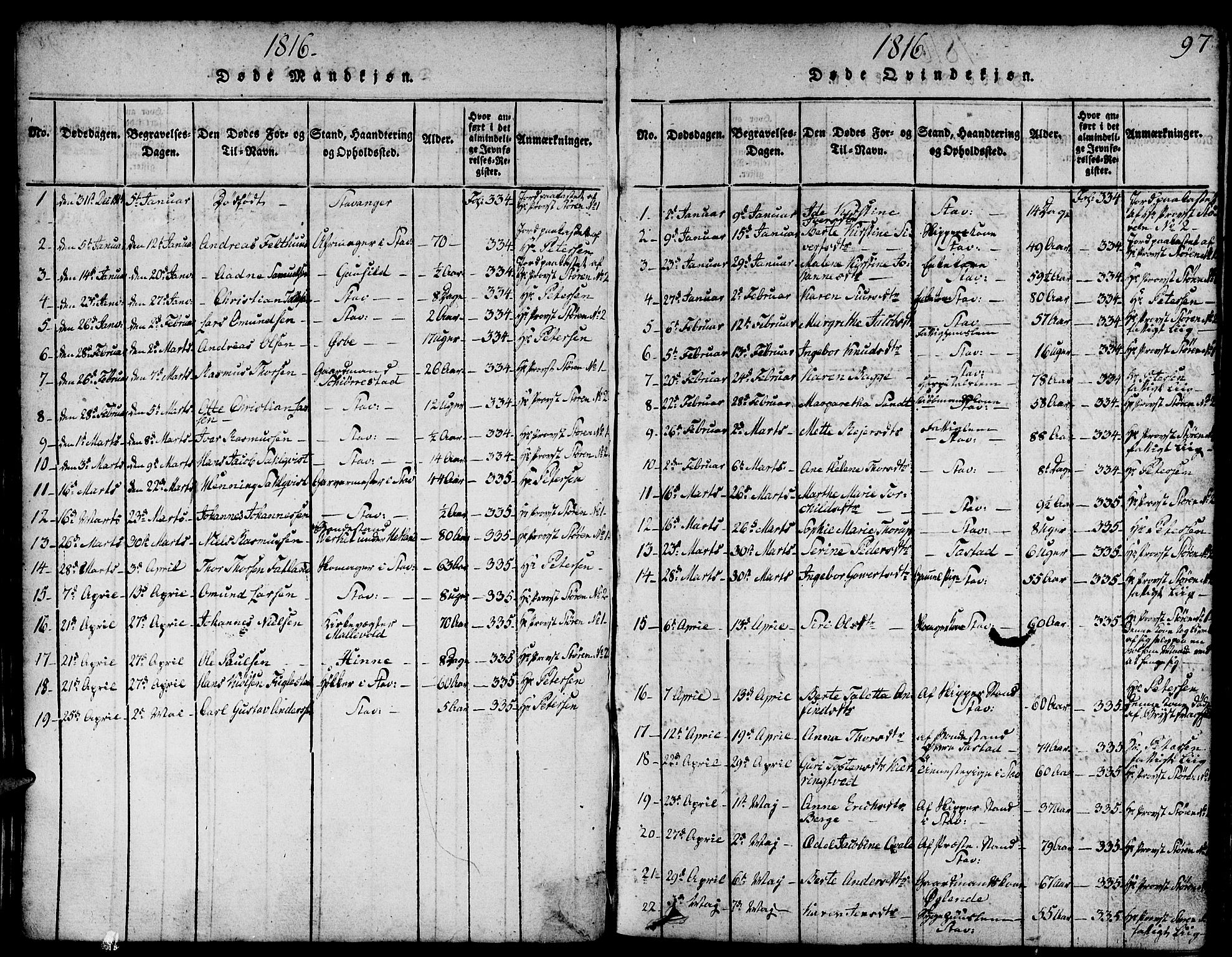 SAST, Domkirken sokneprestkontor, 30/30BA/L0008: Ministerialbok nr. A 8, 1816-1821, s. 97