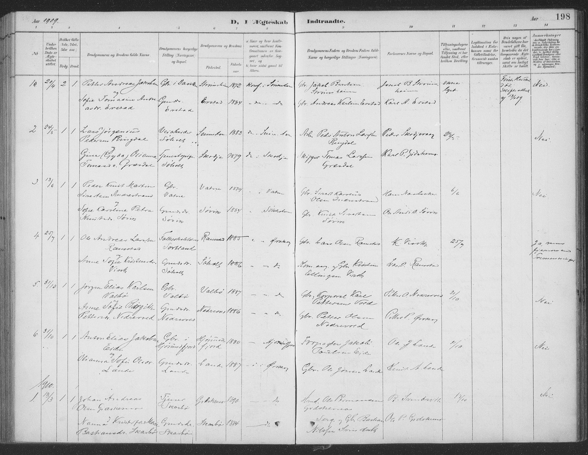 SAT, Ministerialprotokoller, klokkerbøker og fødselsregistre - Møre og Romsdal, 522/L0316: Ministerialbok nr. 522A11, 1890-1911, s. 198