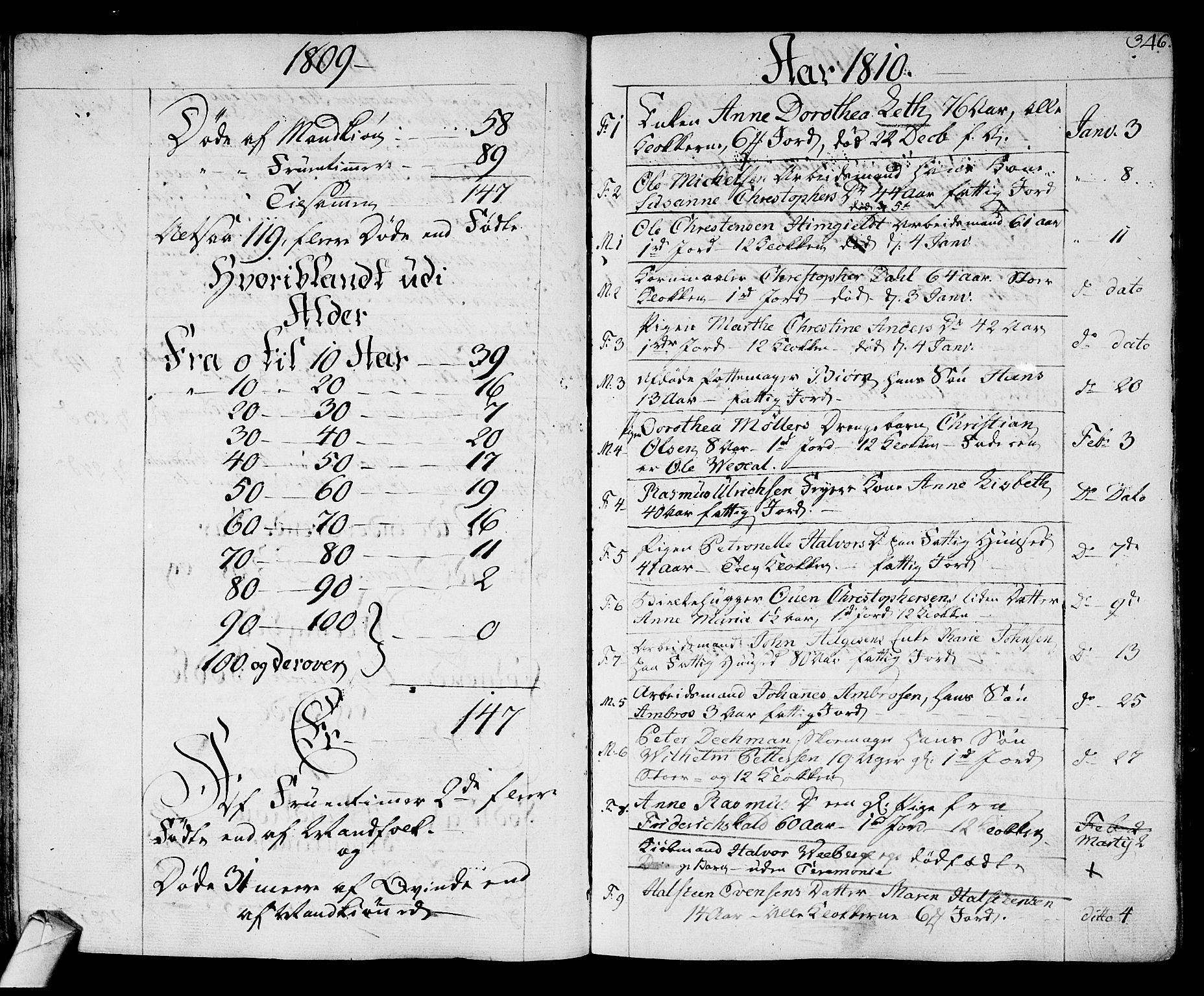 SAKO, Strømsø kirkebøker, F/Fa/L0010: Ministerialbok nr. I 10, 1792-1822, s. 346