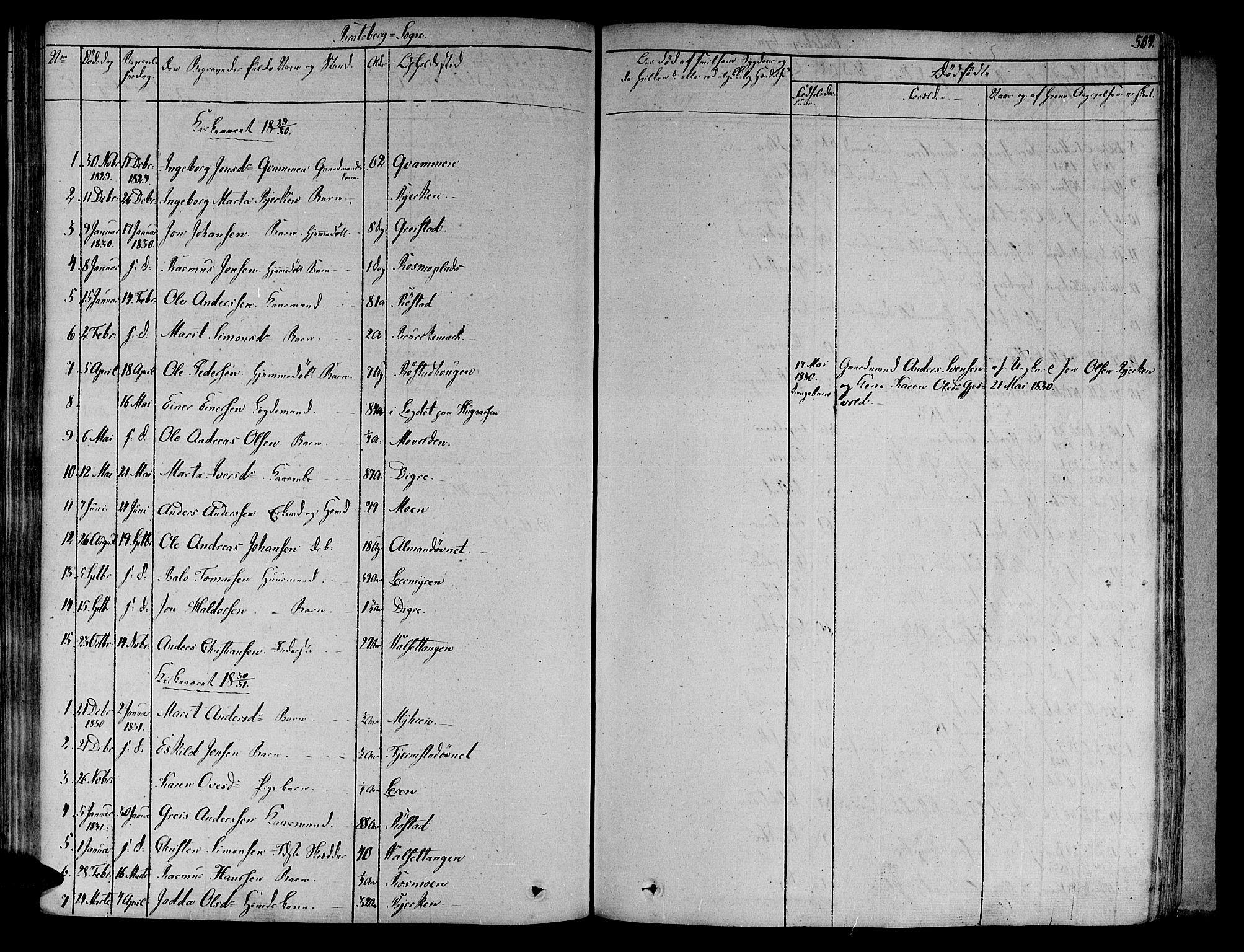 SAT, Ministerialprotokoller, klokkerbøker og fødselsregistre - Sør-Trøndelag, 606/L0289: Ministerialbok nr. 606A04 /4, 1826-1840, s. 504