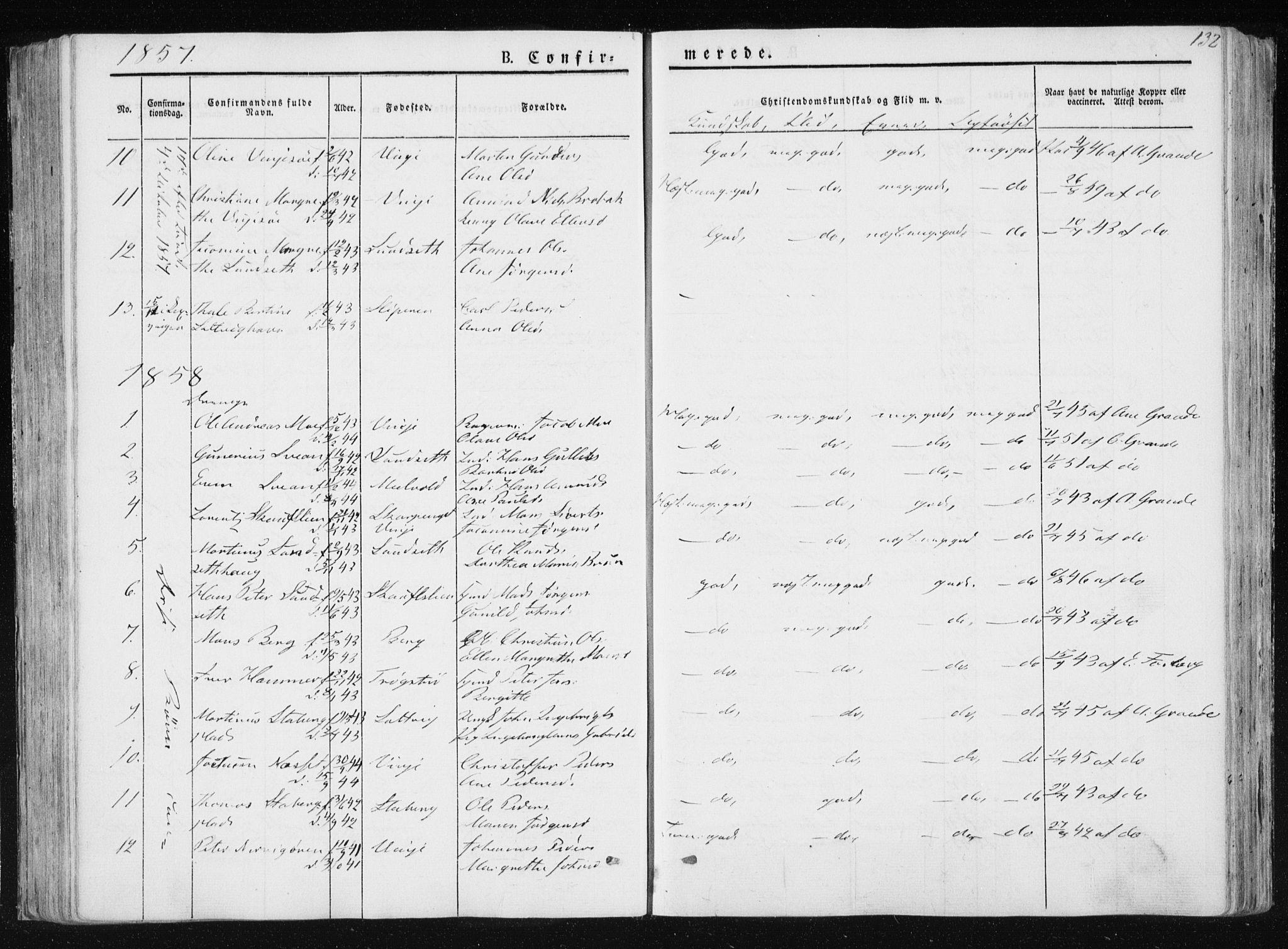 SAT, Ministerialprotokoller, klokkerbøker og fødselsregistre - Nord-Trøndelag, 733/L0323: Ministerialbok nr. 733A02, 1843-1870, s. 132