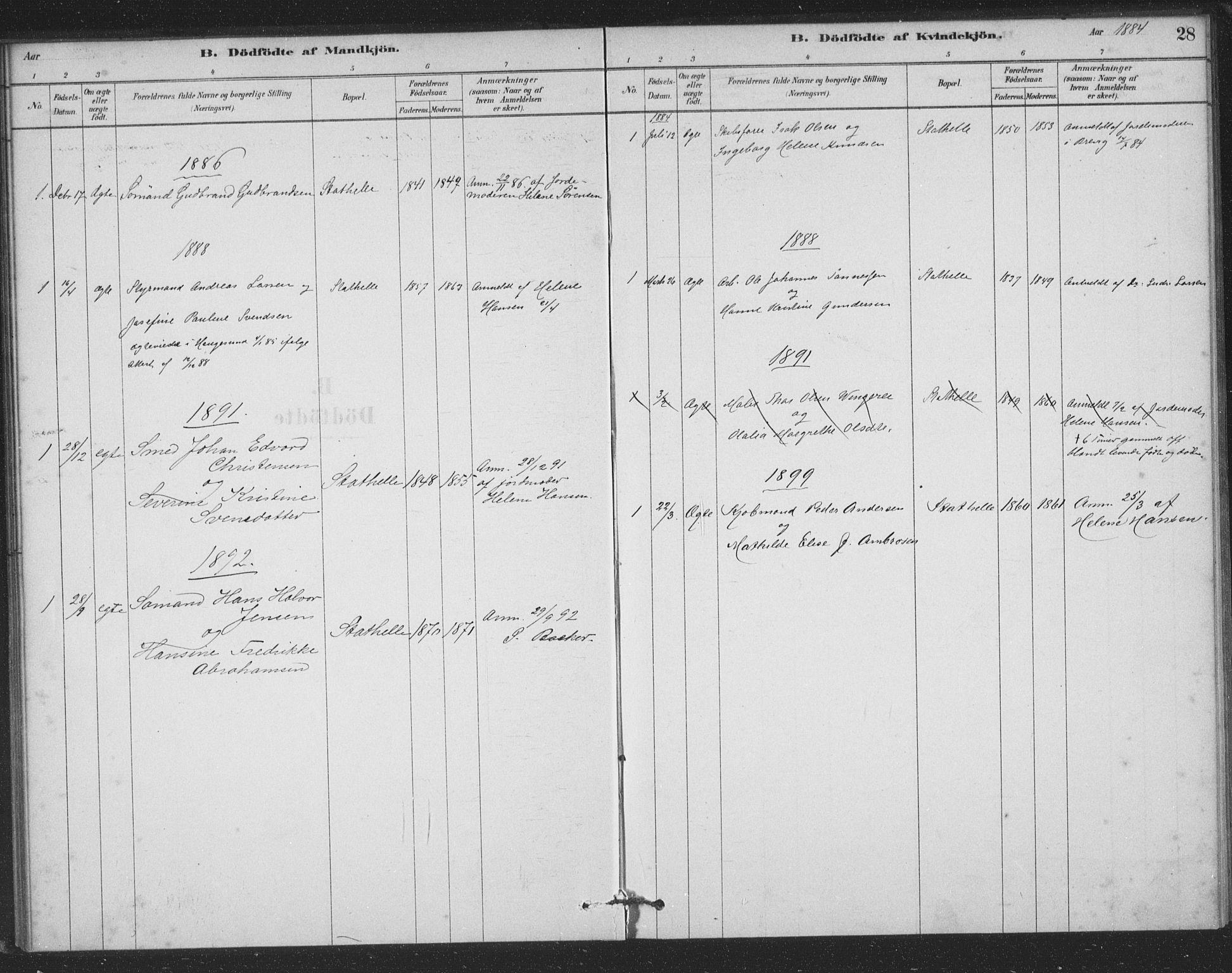 SAKO, Bamble kirkebøker, F/Fb/L0001: Ministerialbok nr. II 1, 1878-1899, s. 28